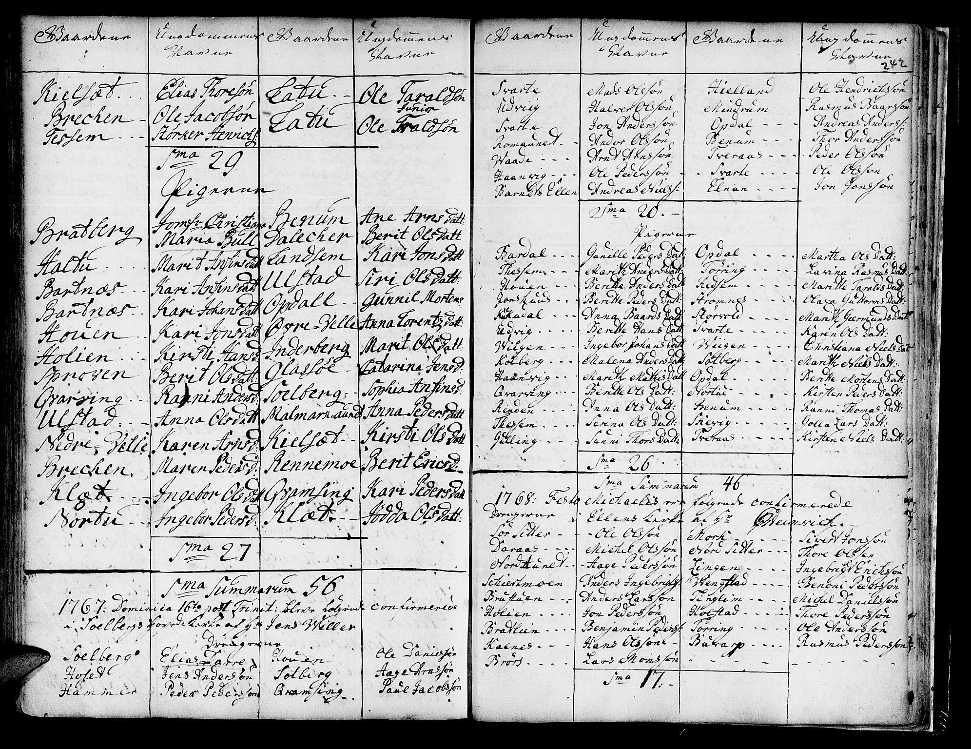 SAT, Ministerialprotokoller, klokkerbøker og fødselsregistre - Nord-Trøndelag, 741/L0385: Ministerialbok nr. 741A01, 1722-1815, s. 242
