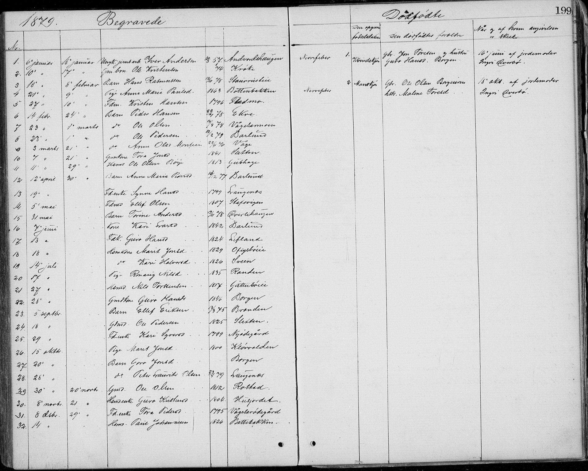 SAH, Lom prestekontor, L/L0013: Klokkerbok nr. 13, 1874-1938, s. 199