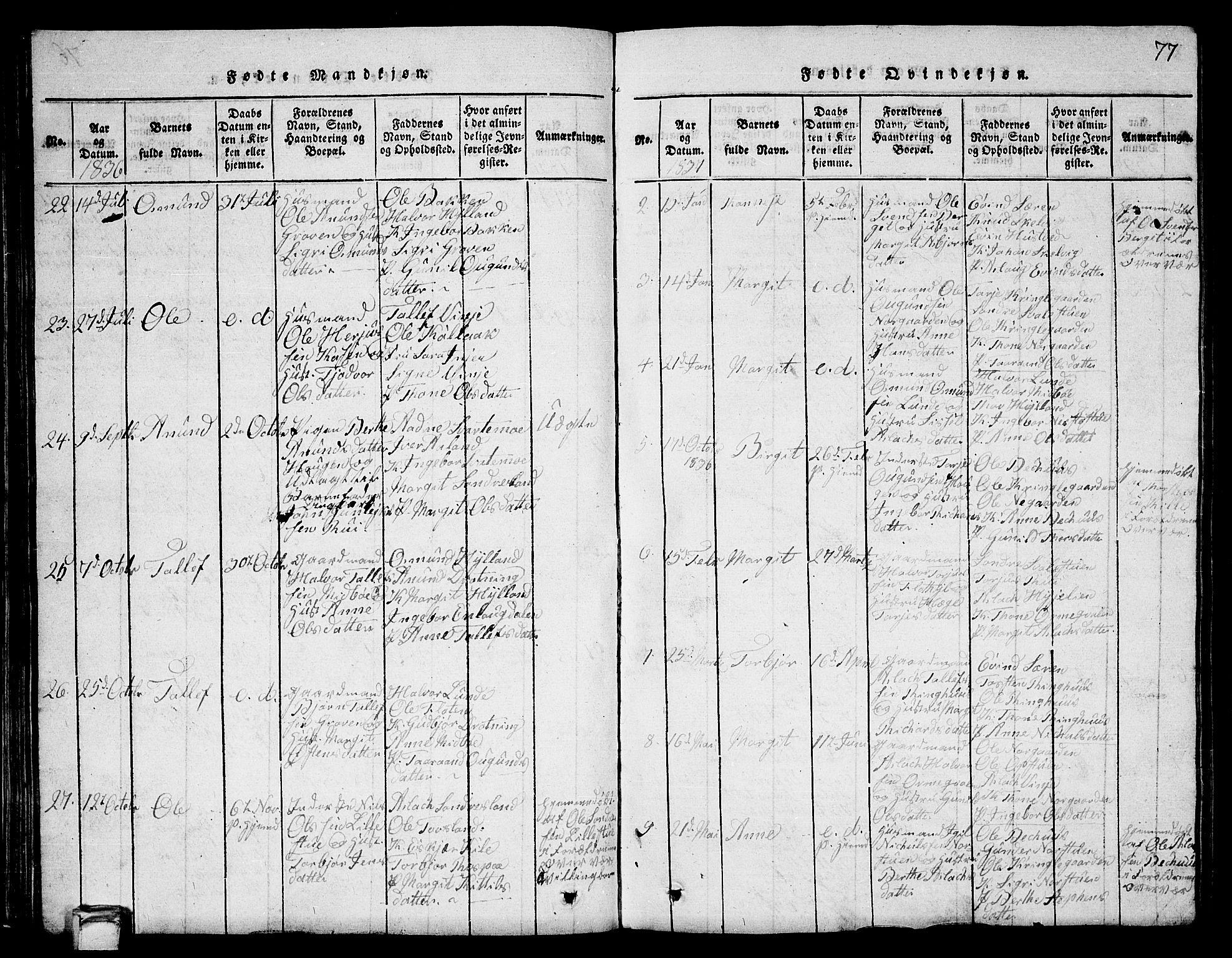 SAKO, Vinje kirkebøker, G/Ga/L0001: Klokkerbok nr. I 1, 1814-1843, s. 77