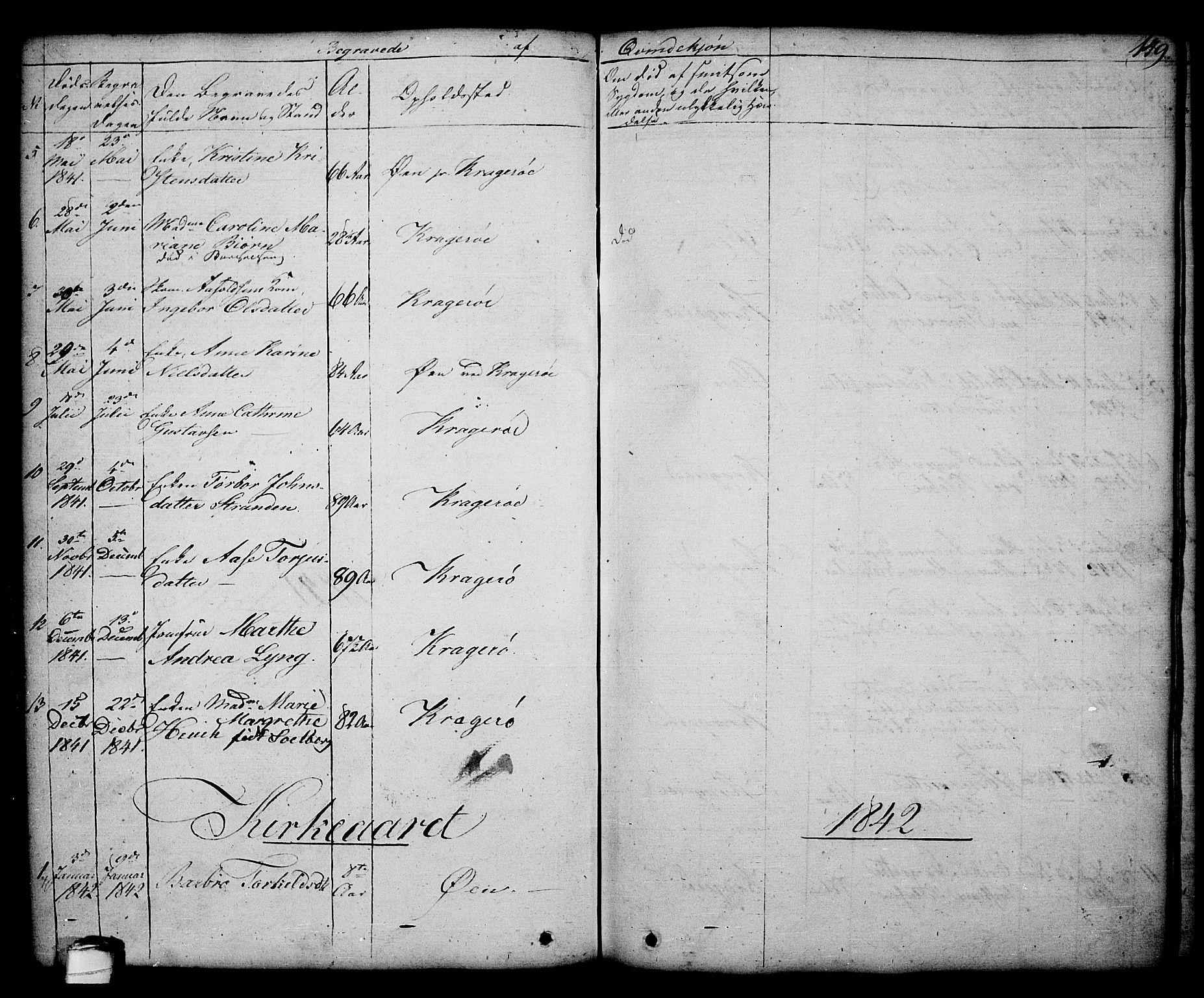 SAKO, Kragerø kirkebøker, G/Ga/L0003: Klokkerbok nr. 3, 1832-1852, s. 149