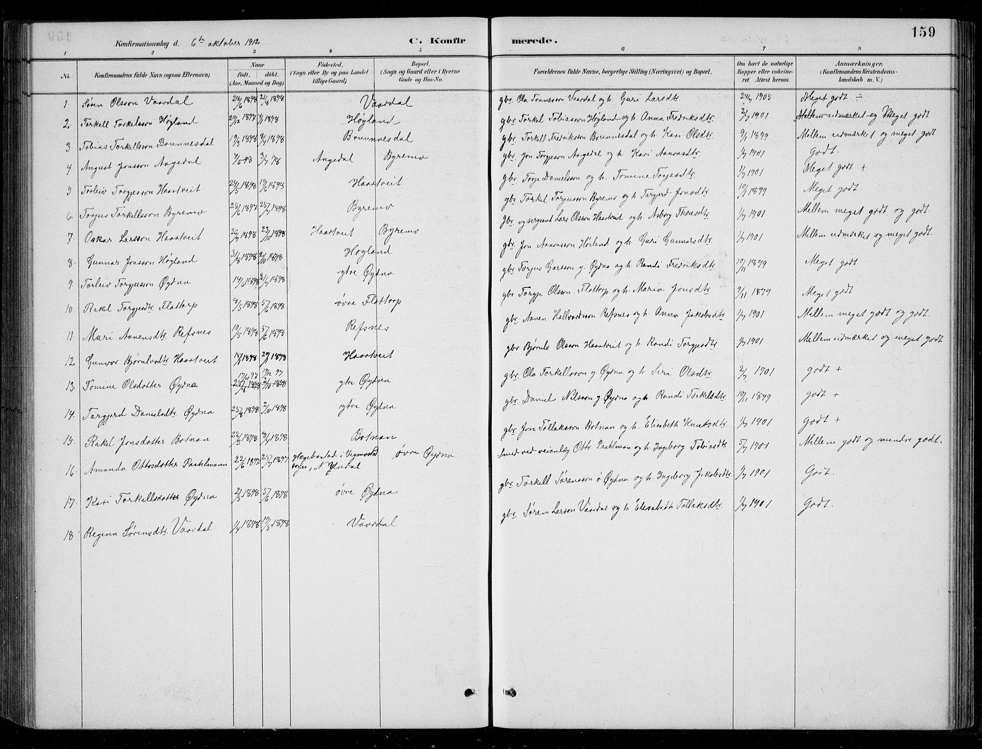 SAK, Bjelland sokneprestkontor, F/Fb/Fbc/L0003: Klokkerbok nr. B 3, 1887-1924, s. 159