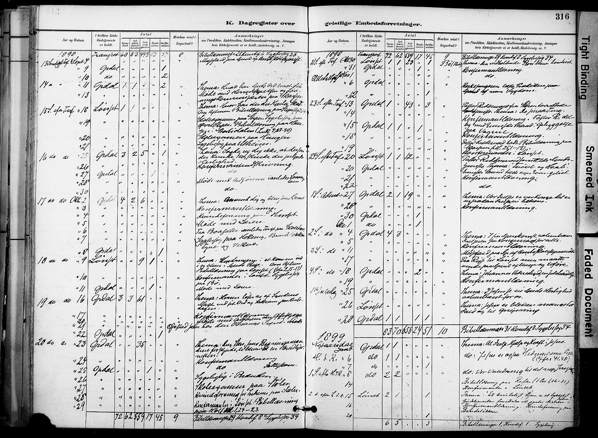 SAT, Ministerialprotokoller, klokkerbøker og fødselsregistre - Sør-Trøndelag, 678/L0902: Ministerialbok nr. 678A11, 1895-1911, s. 316