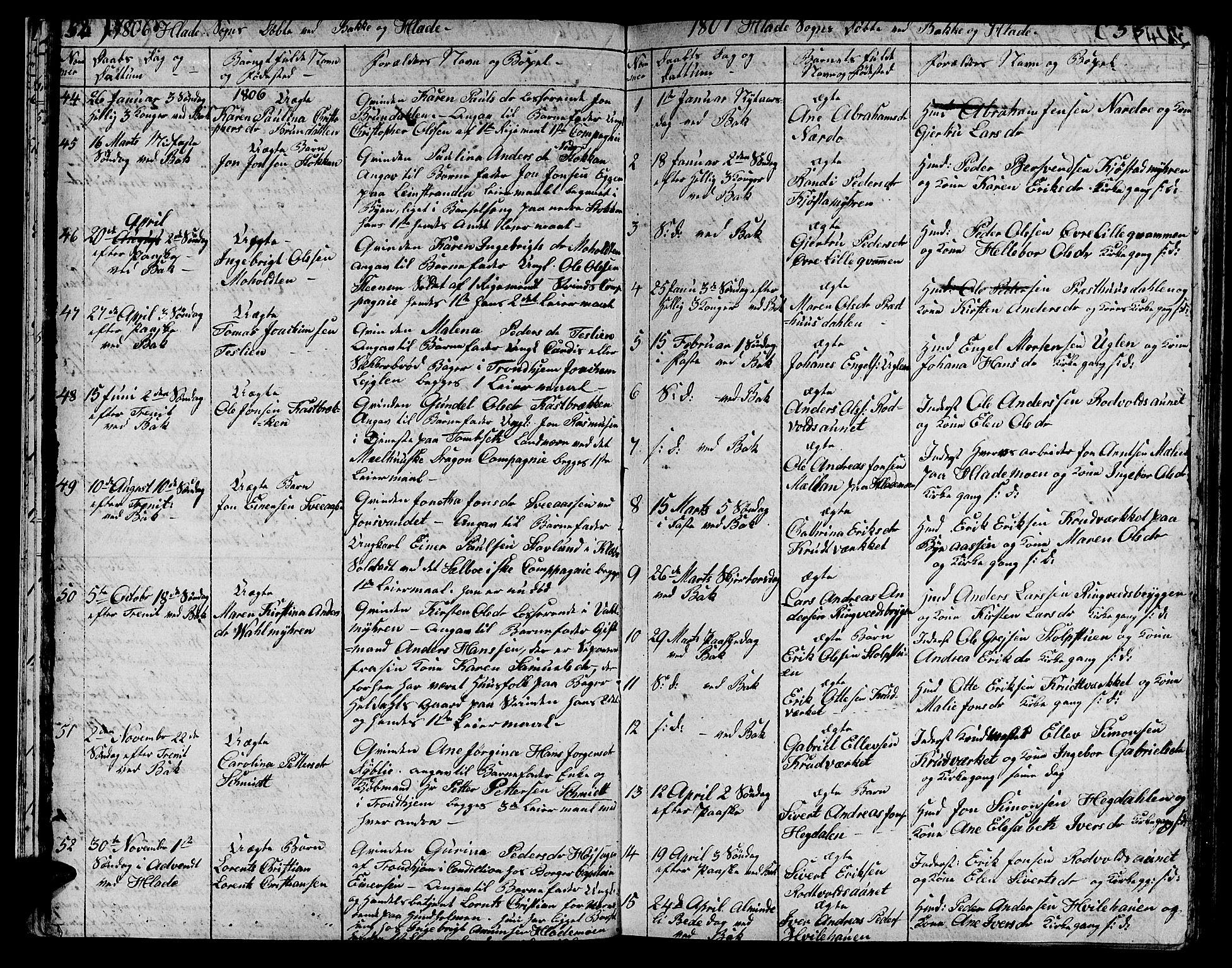 SAT, Ministerialprotokoller, klokkerbøker og fødselsregistre - Sør-Trøndelag, 606/L0306: Klokkerbok nr. 606C02, 1797-1829, s. 52-53