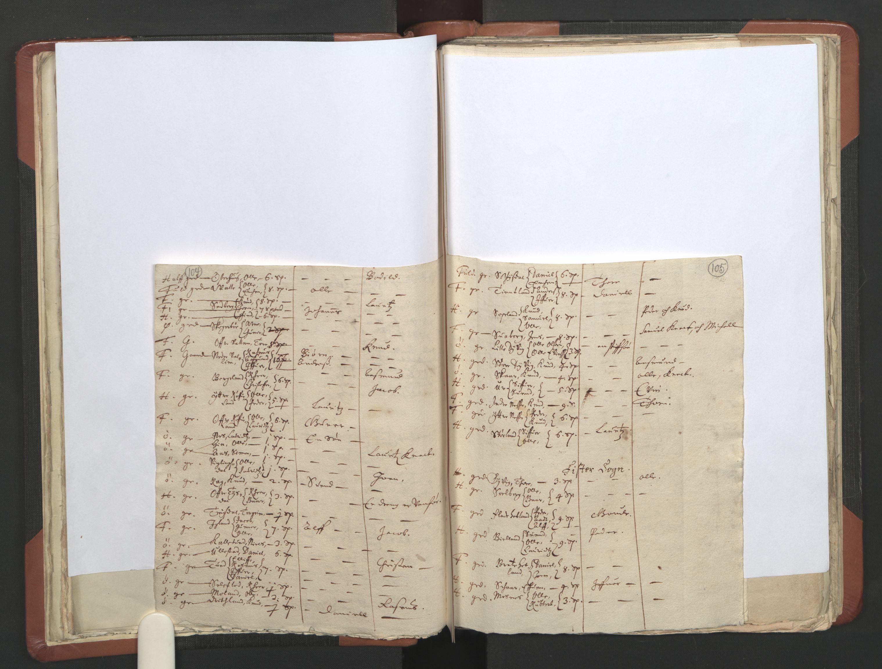 RA, Sogneprestenes manntall 1664-1666, nr. 19: Ryfylke prosti, 1664-1666, s. 104-105