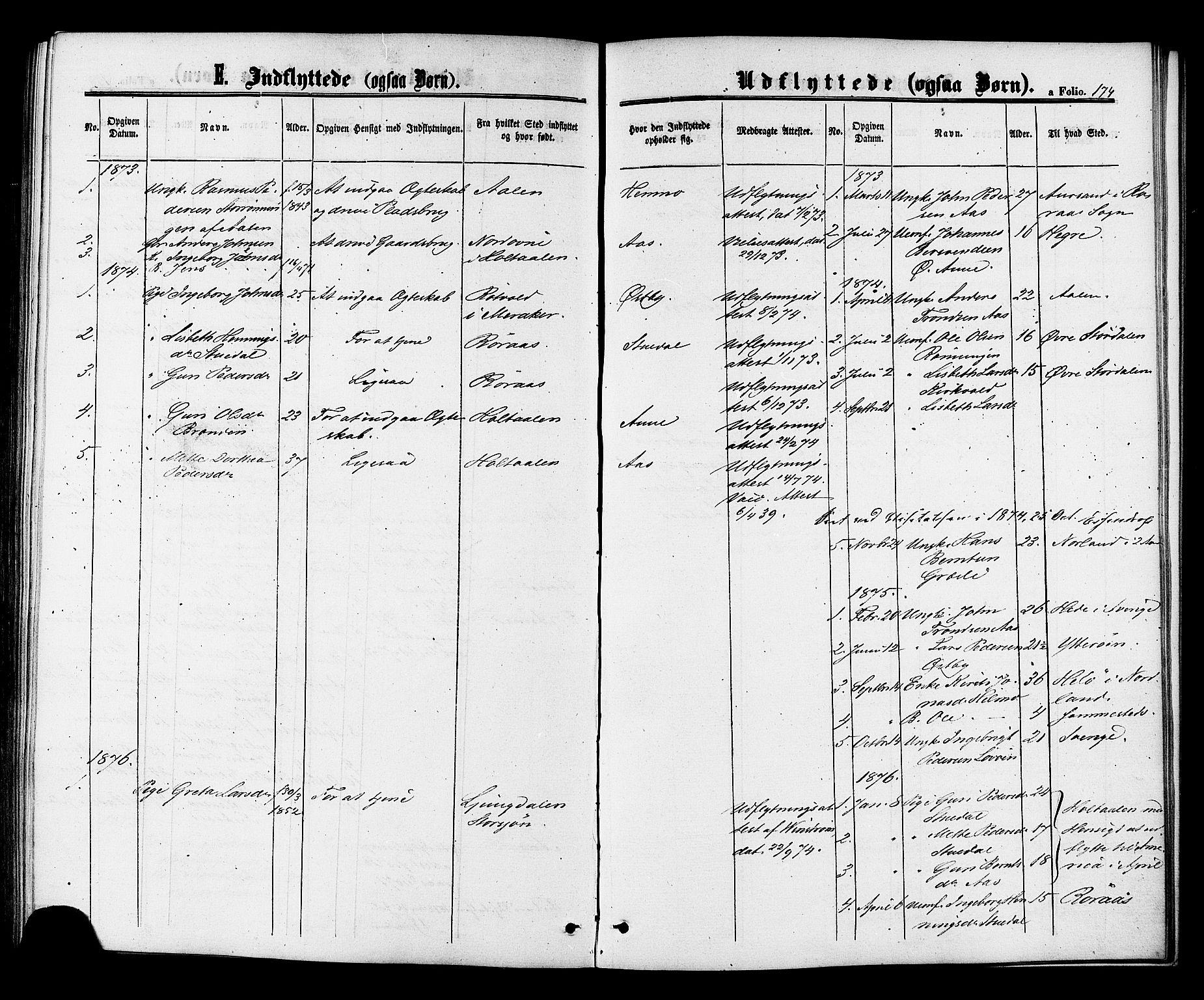SAT, Ministerialprotokoller, klokkerbøker og fødselsregistre - Sør-Trøndelag, 698/L1163: Ministerialbok nr. 698A01, 1862-1887, s. 174
