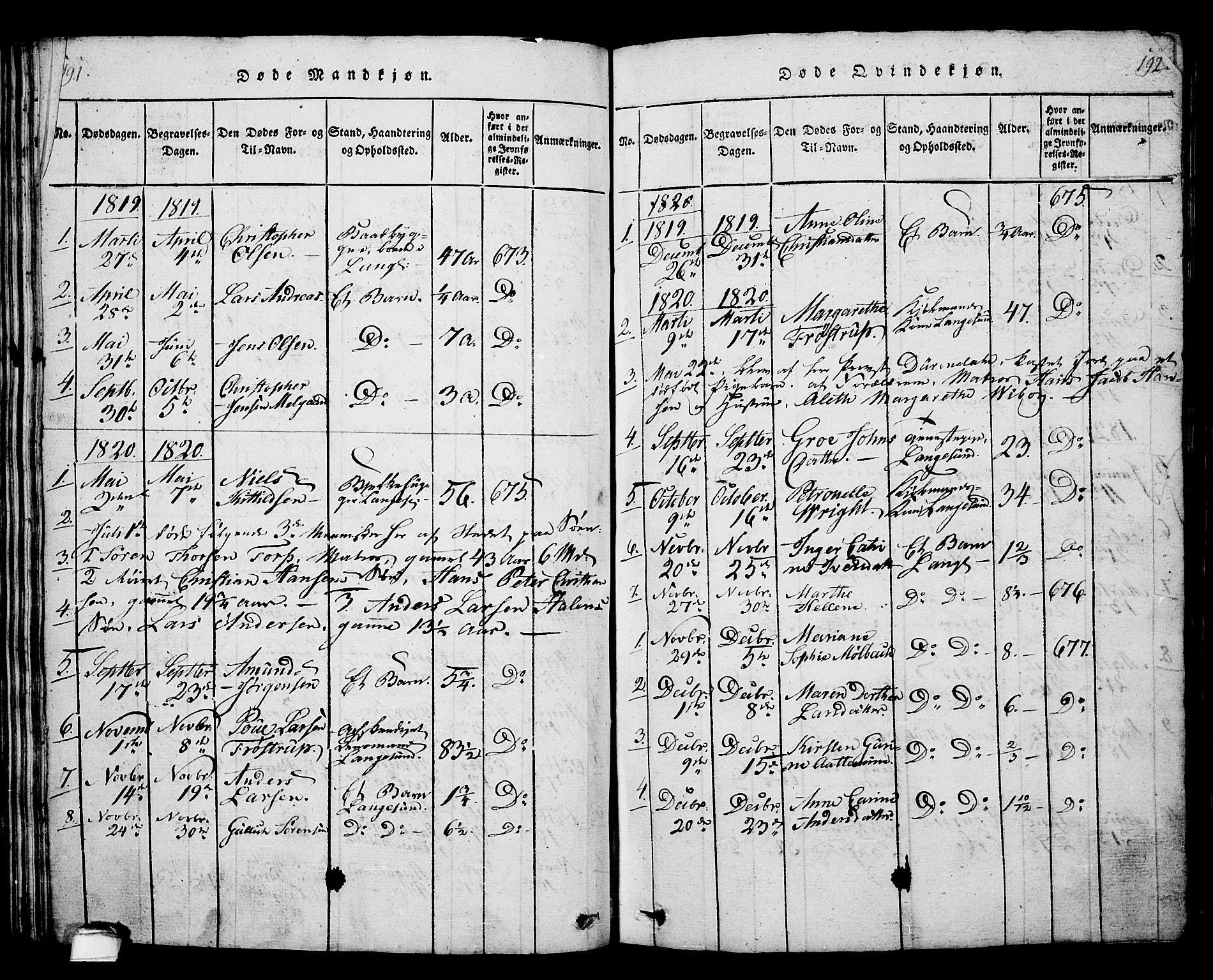 SAKO, Langesund kirkebøker, G/Ga/L0003: Klokkerbok nr. 3, 1815-1858, s. 191-192