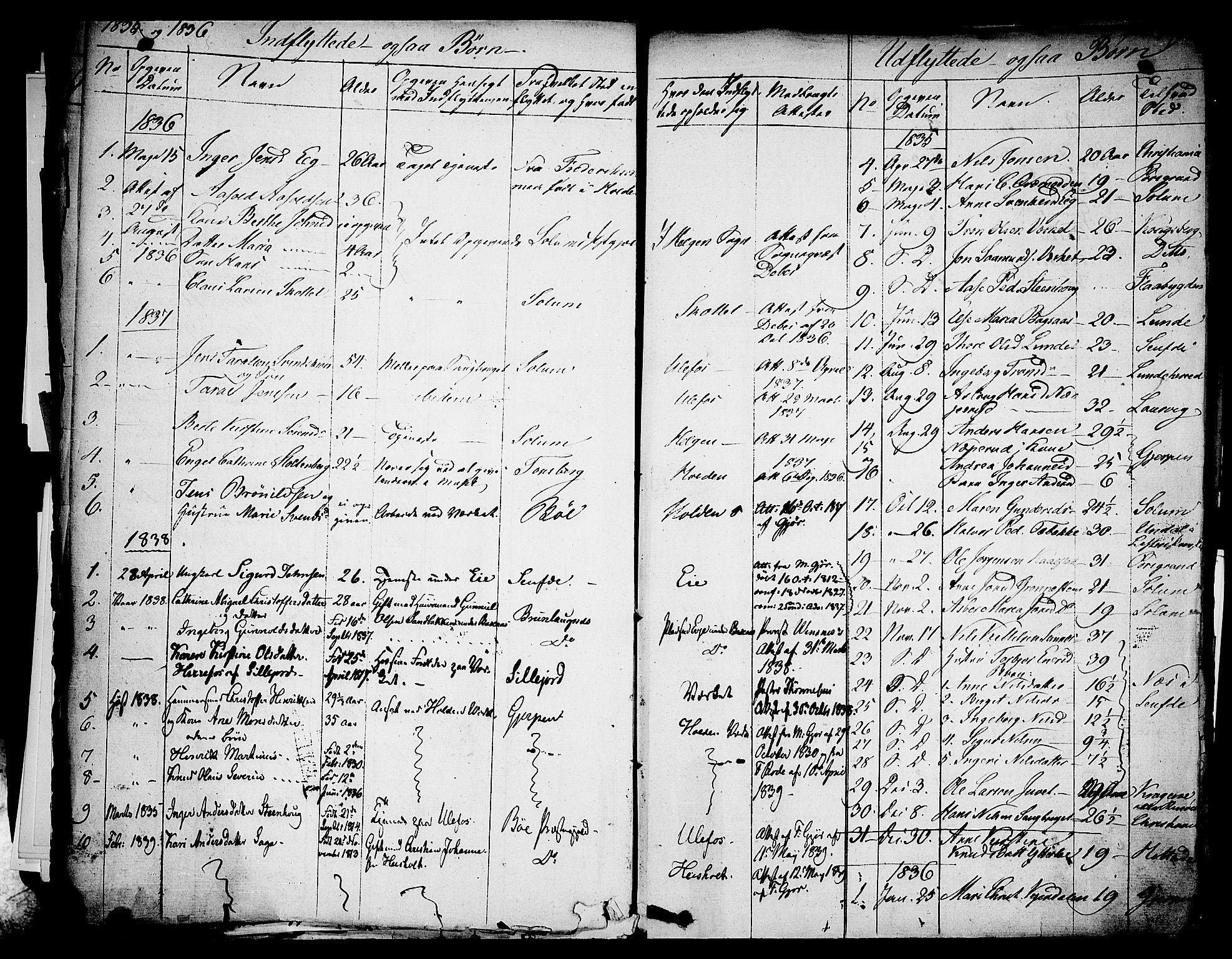 SAKO, Holla kirkebøker, F/Fa/L0004: Ministerialbok nr. 4, 1830-1848, s. 395