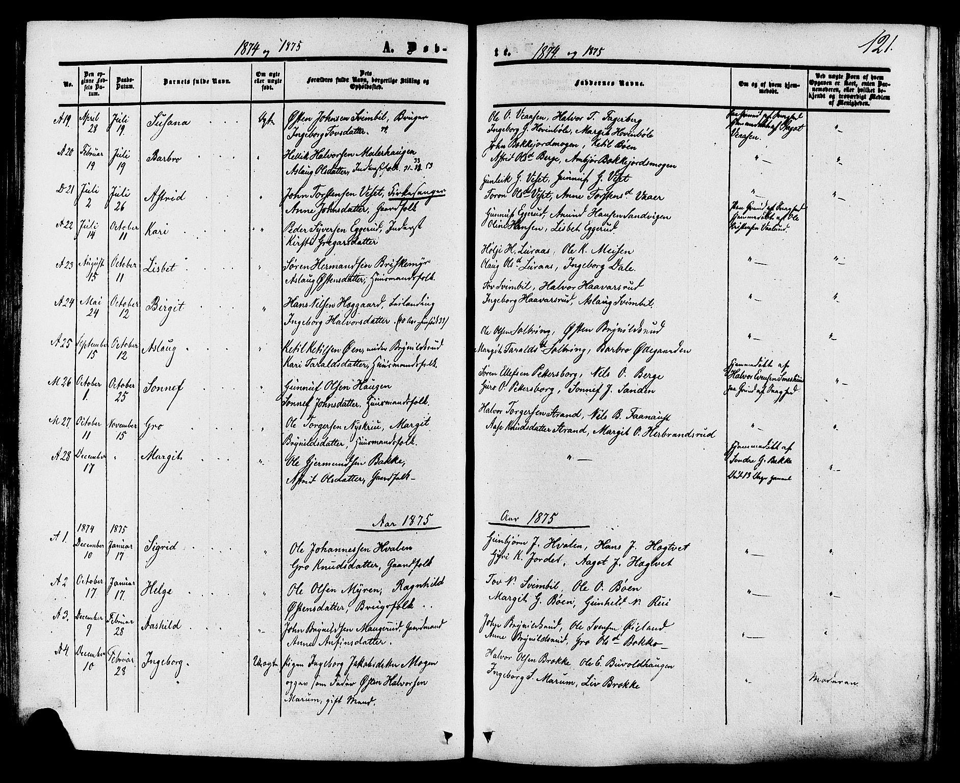 SAKO, Tinn kirkebøker, F/Fa/L0006: Ministerialbok nr. I 6, 1857-1878, s. 121