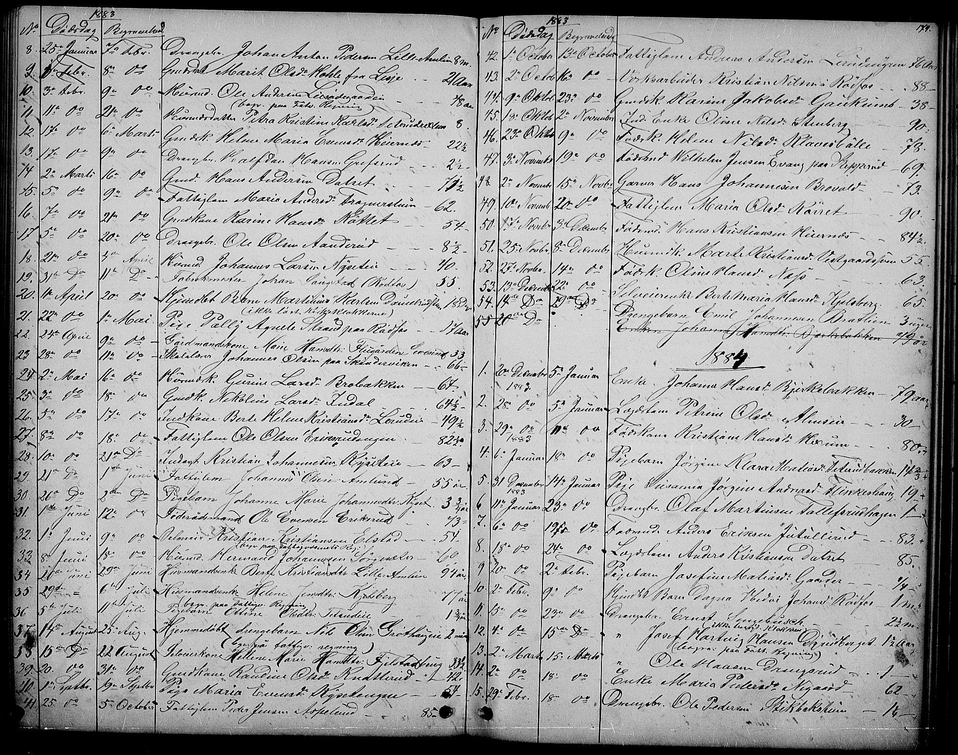 SAH, Vestre Toten prestekontor, Klokkerbok nr. 6, 1870-1887, s. 179