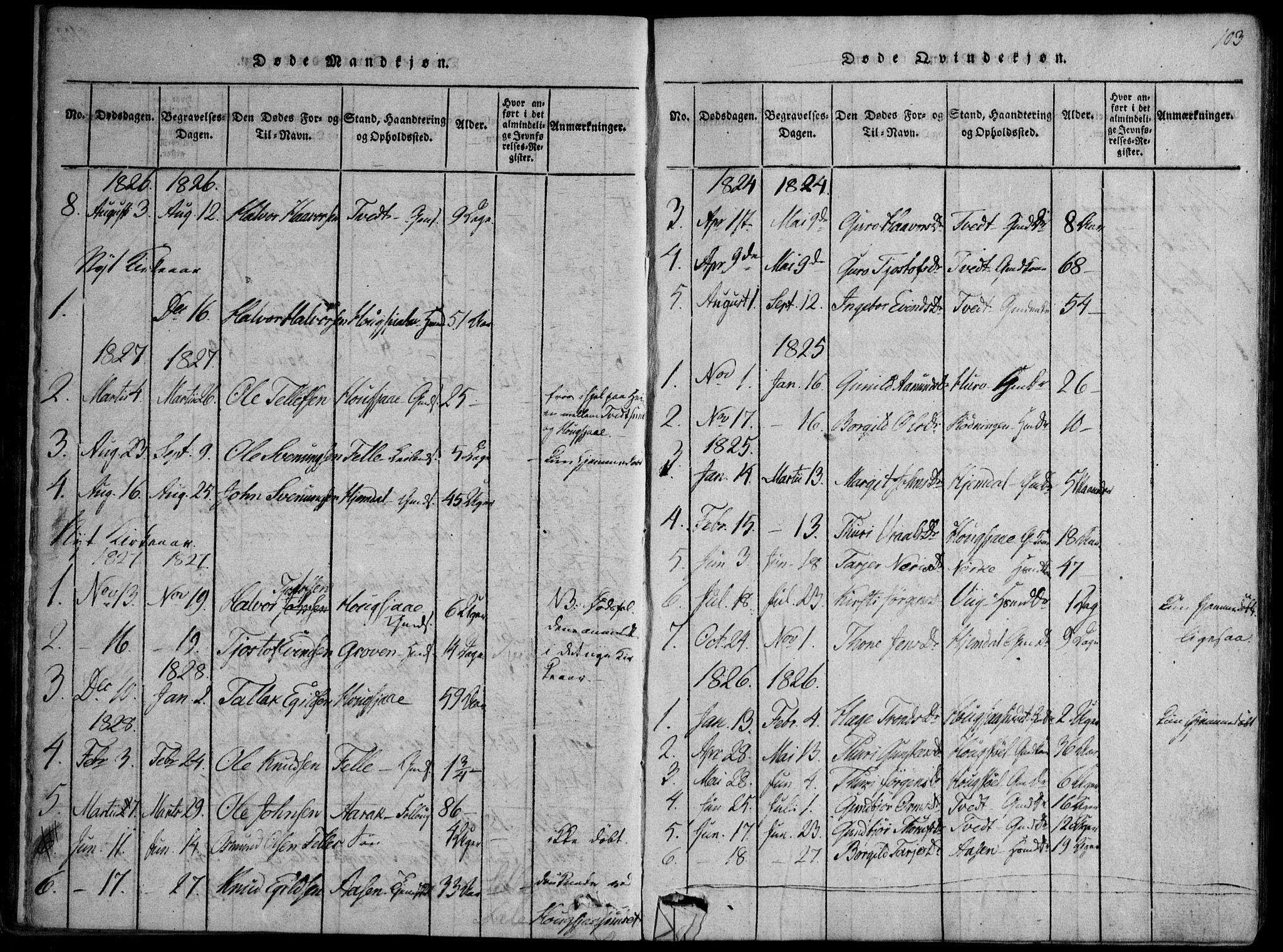 SAKO, Nissedal kirkebøker, F/Fb/L0001: Ministerialbok nr. II 1, 1814-1845, s. 103