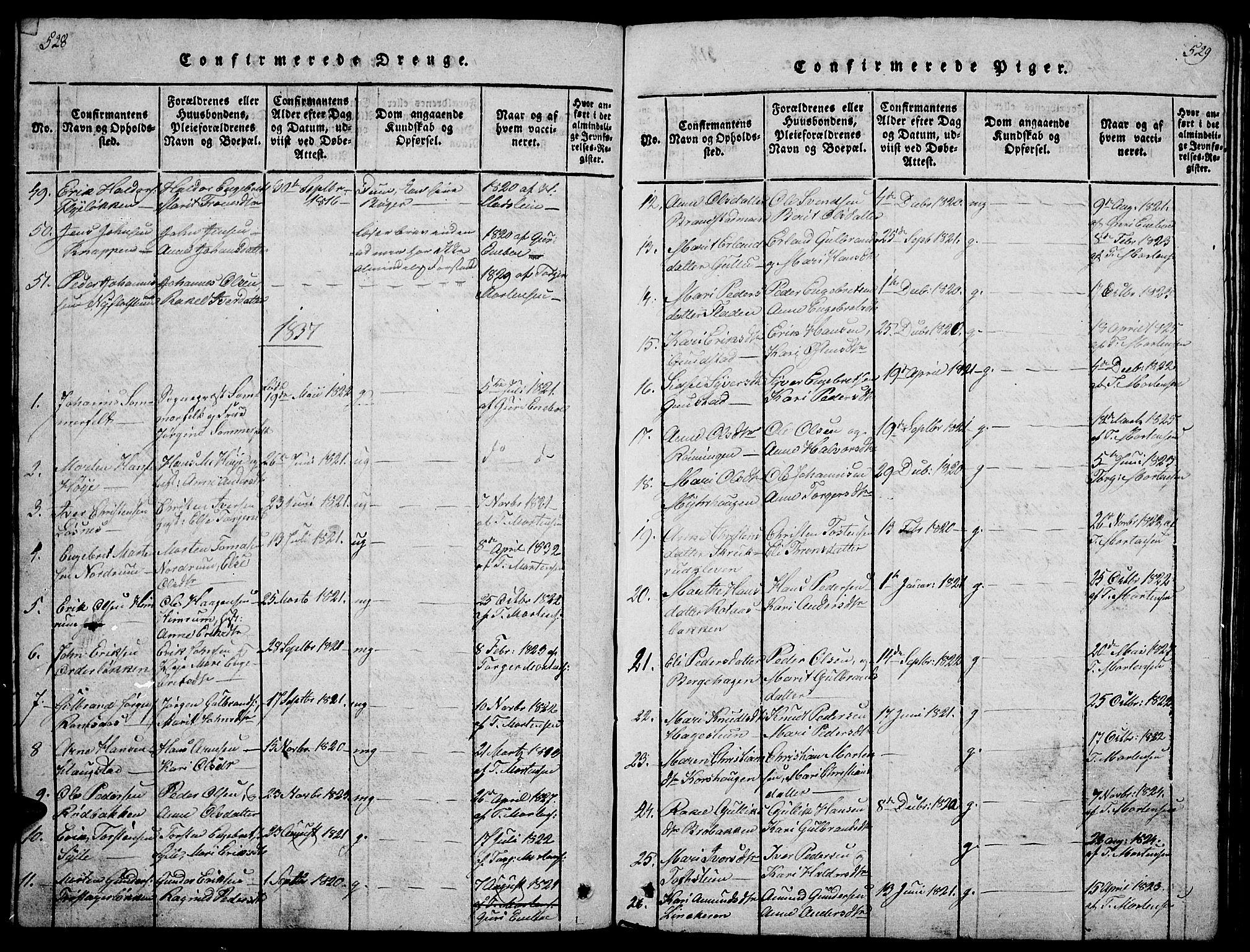 SAH, Ringebu prestekontor, Klokkerbok nr. 1, 1821-1839, s. 528-529