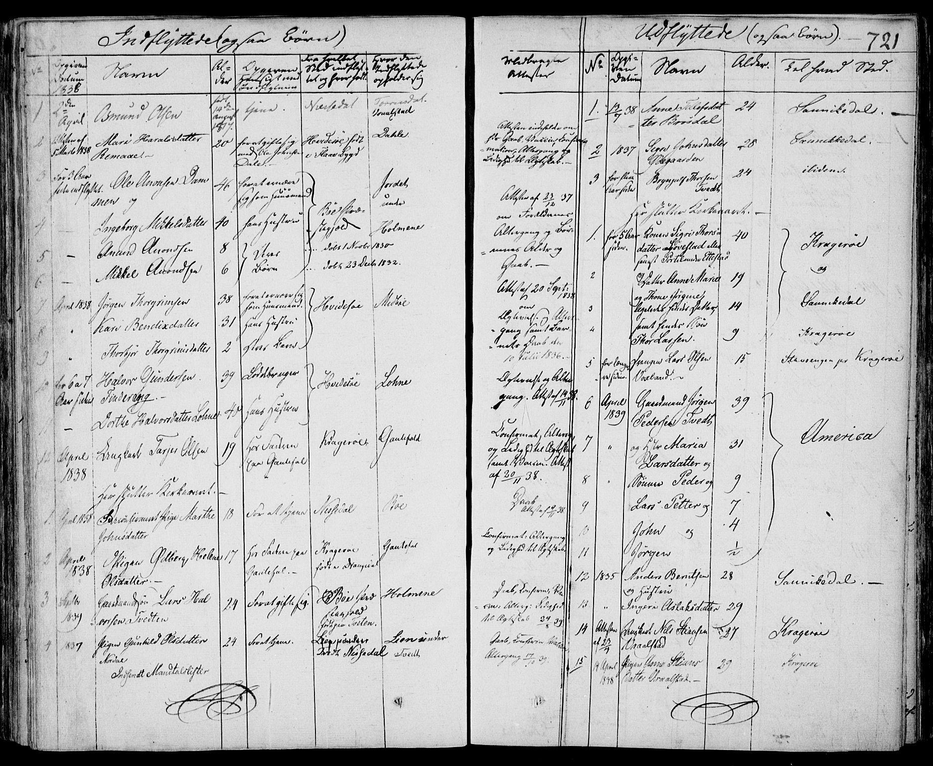 SAKO, Drangedal kirkebøker, F/Fa/L0007b: Ministerialbok nr. 7b, 1837-1856, s. 721
