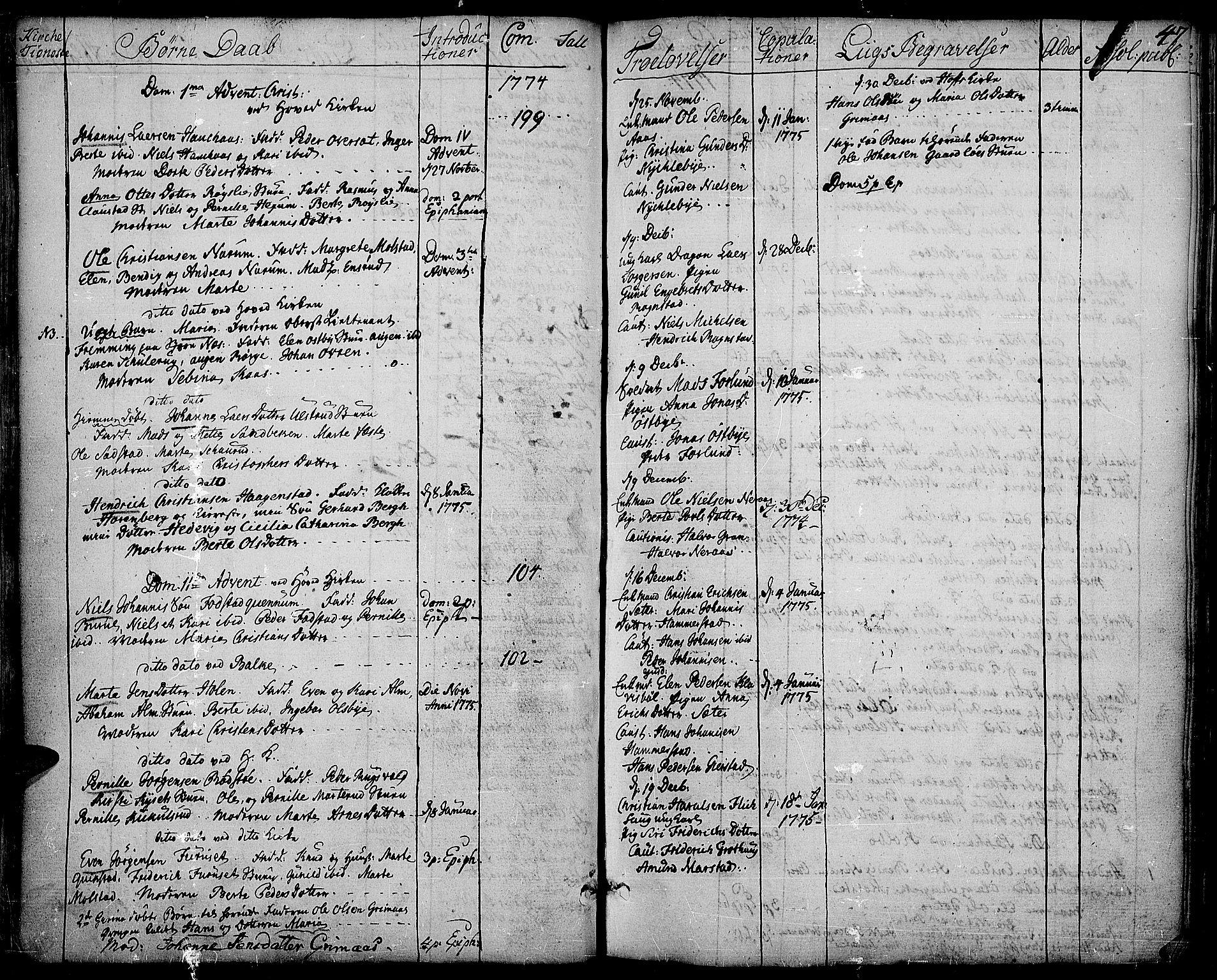 SAH, Toten prestekontor, Ministerialbok nr. 6, 1773-1793, s. 47
