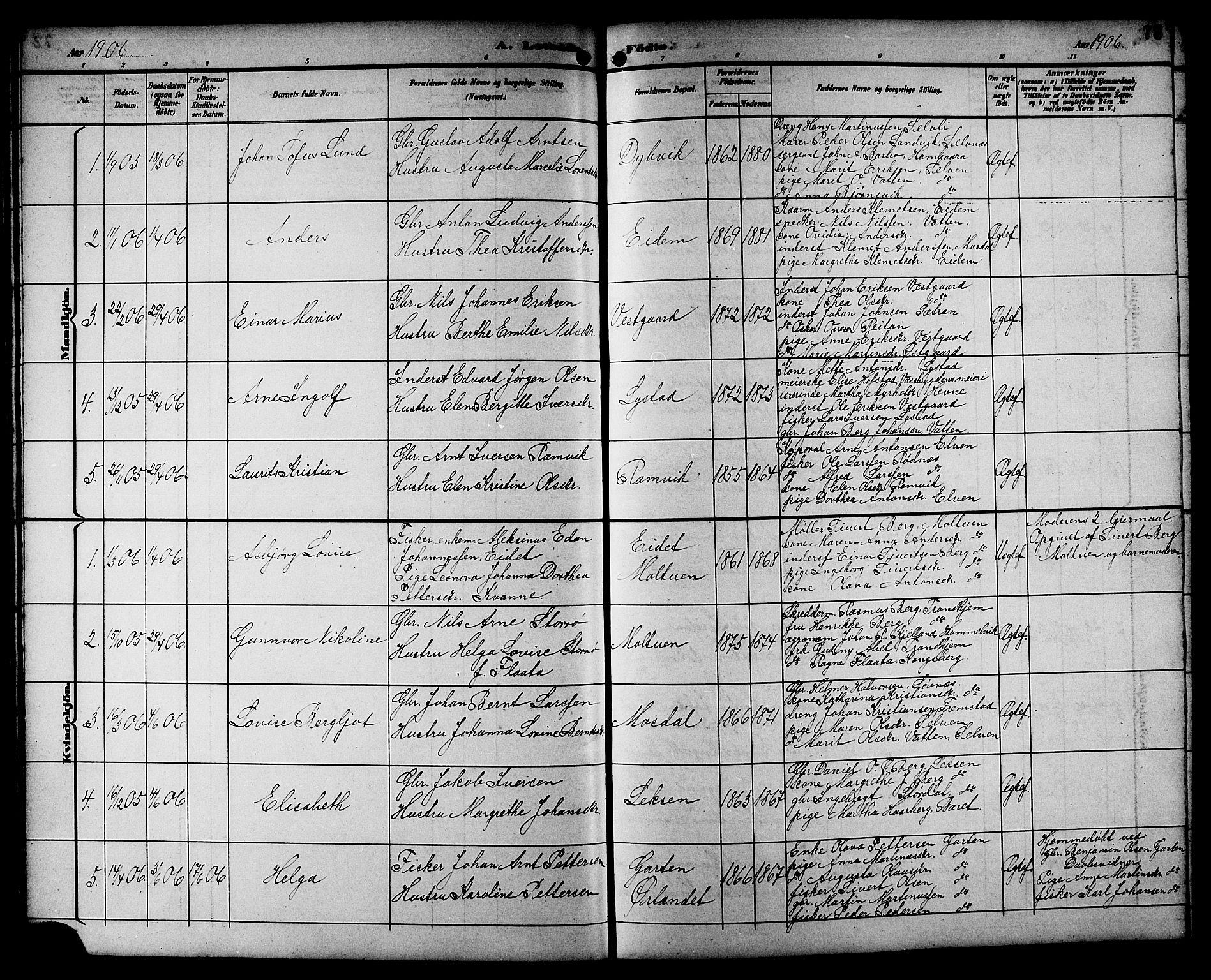 SAT, Ministerialprotokoller, klokkerbøker og fødselsregistre - Sør-Trøndelag, 662/L0757: Klokkerbok nr. 662C02, 1892-1918, s. 73