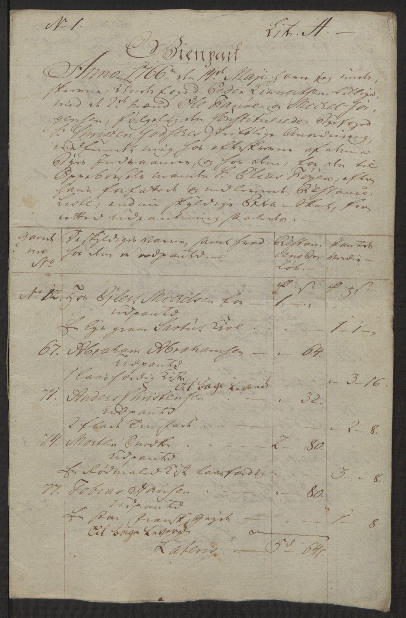 RA, Rentekammeret inntil 1814, Reviderte regnskaper, Byregnskaper, R/Rh/L0162: [H4] Kontribusjonsregnskap, 1762-1772, s. 419