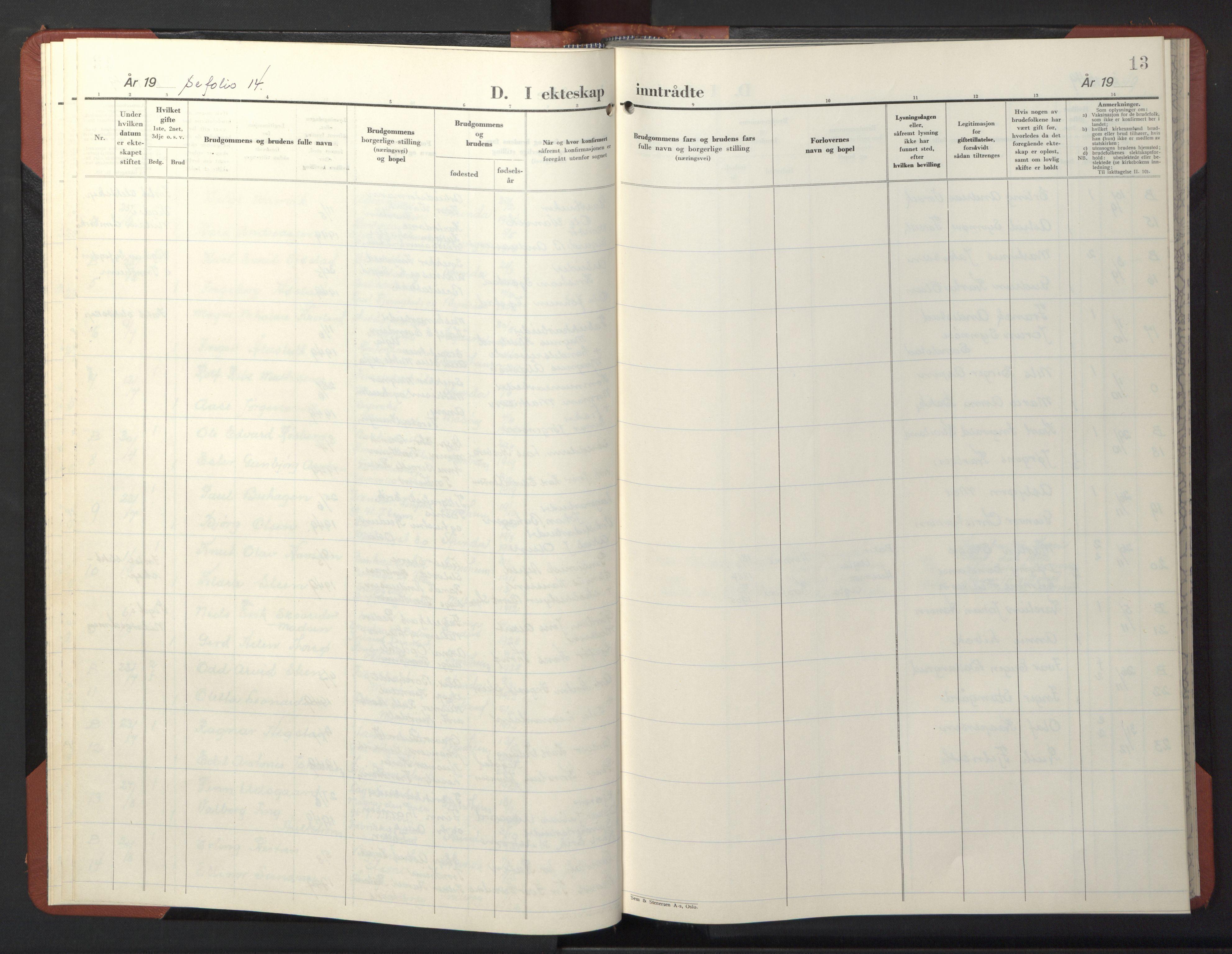 SAT, Ministerialprotokoller, klokkerbøker og fødselsregistre - Sør-Trøndelag, 611/L0359: Klokkerbok nr. 611C07, 1947-1950, s. 13