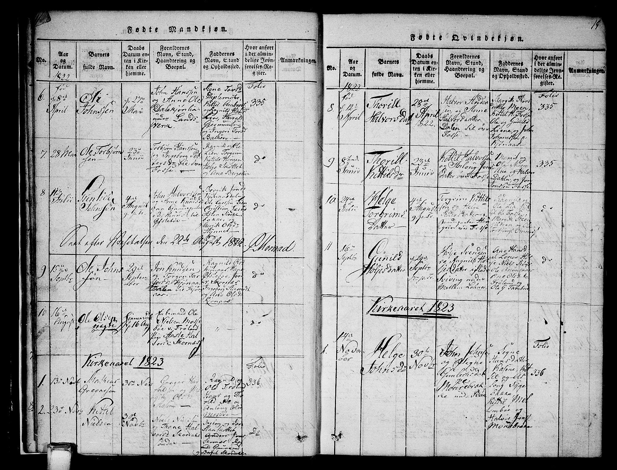 SAKO, Hjartdal kirkebøker, G/Gb/L0001: Klokkerbok nr. II 1, 1815-1842, s. 15