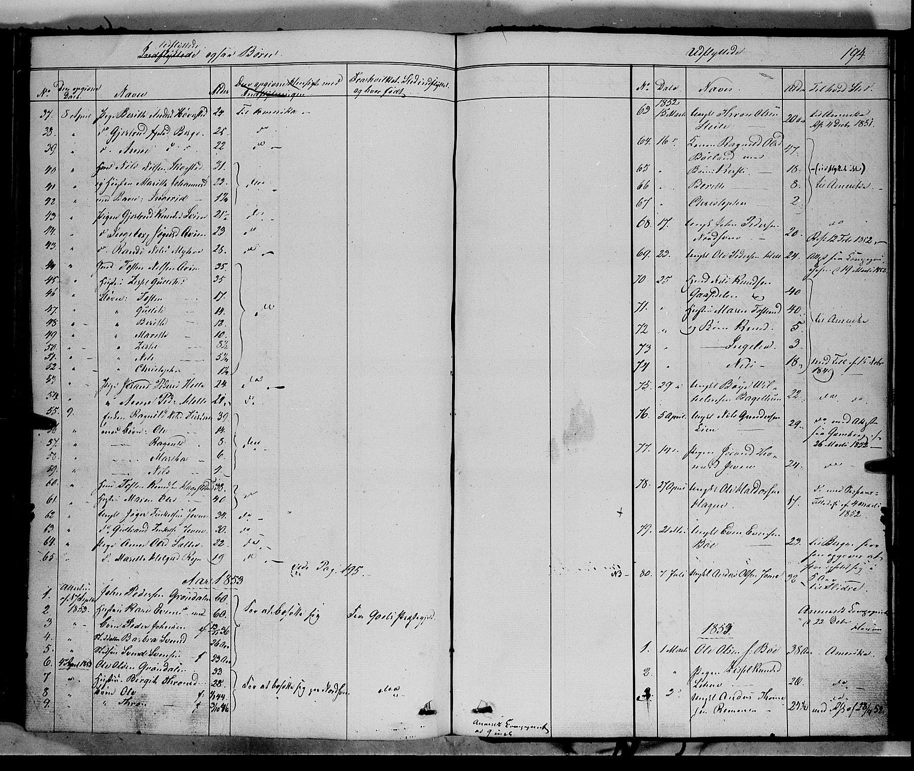 SAH, Vang prestekontor, Valdres, Ministerialbok nr. 6, 1846-1864, s. 194