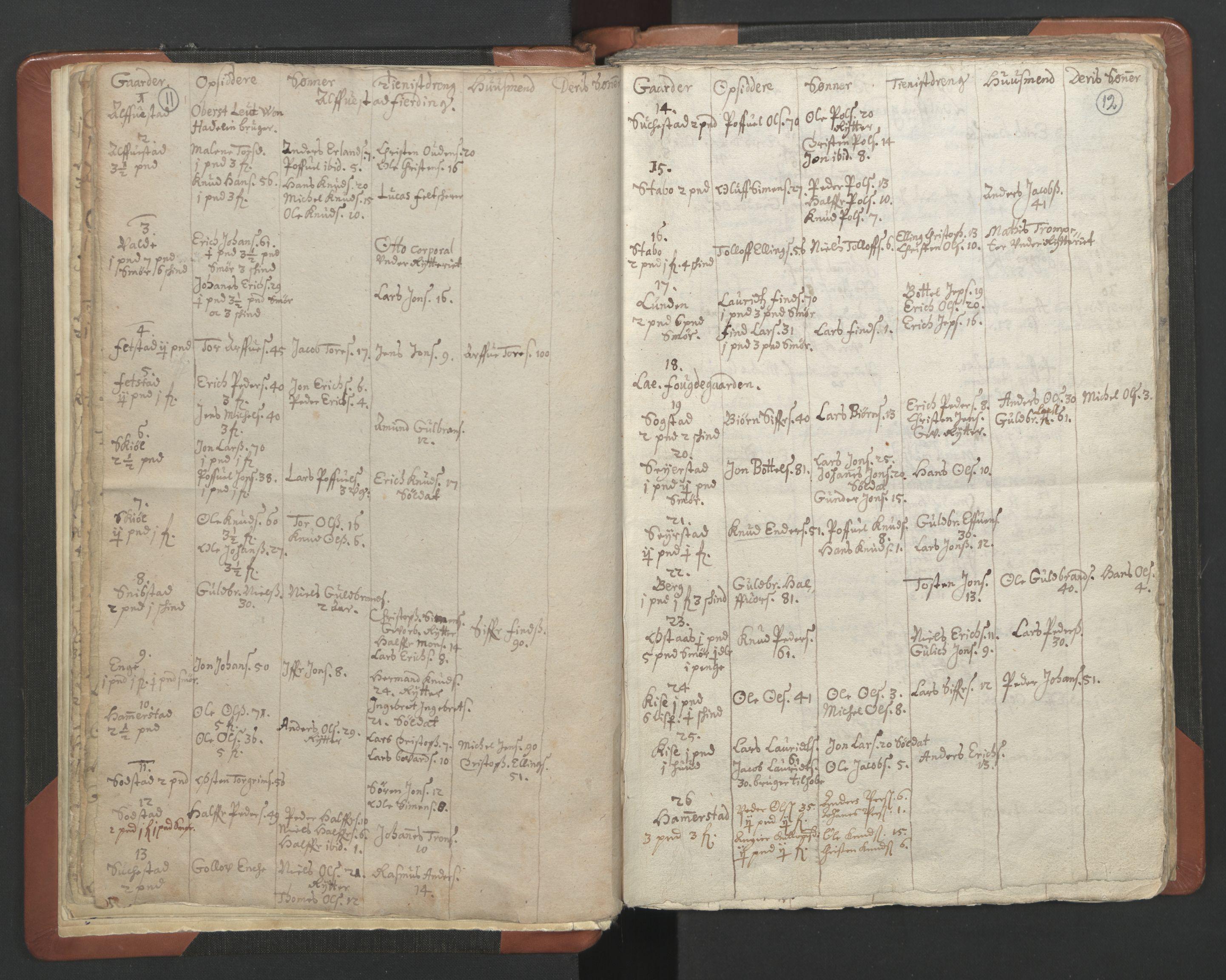 RA, Sogneprestenes manntall 1664-1666, nr. 7: Hadeland prosti, 1664-1666, s. 11-12