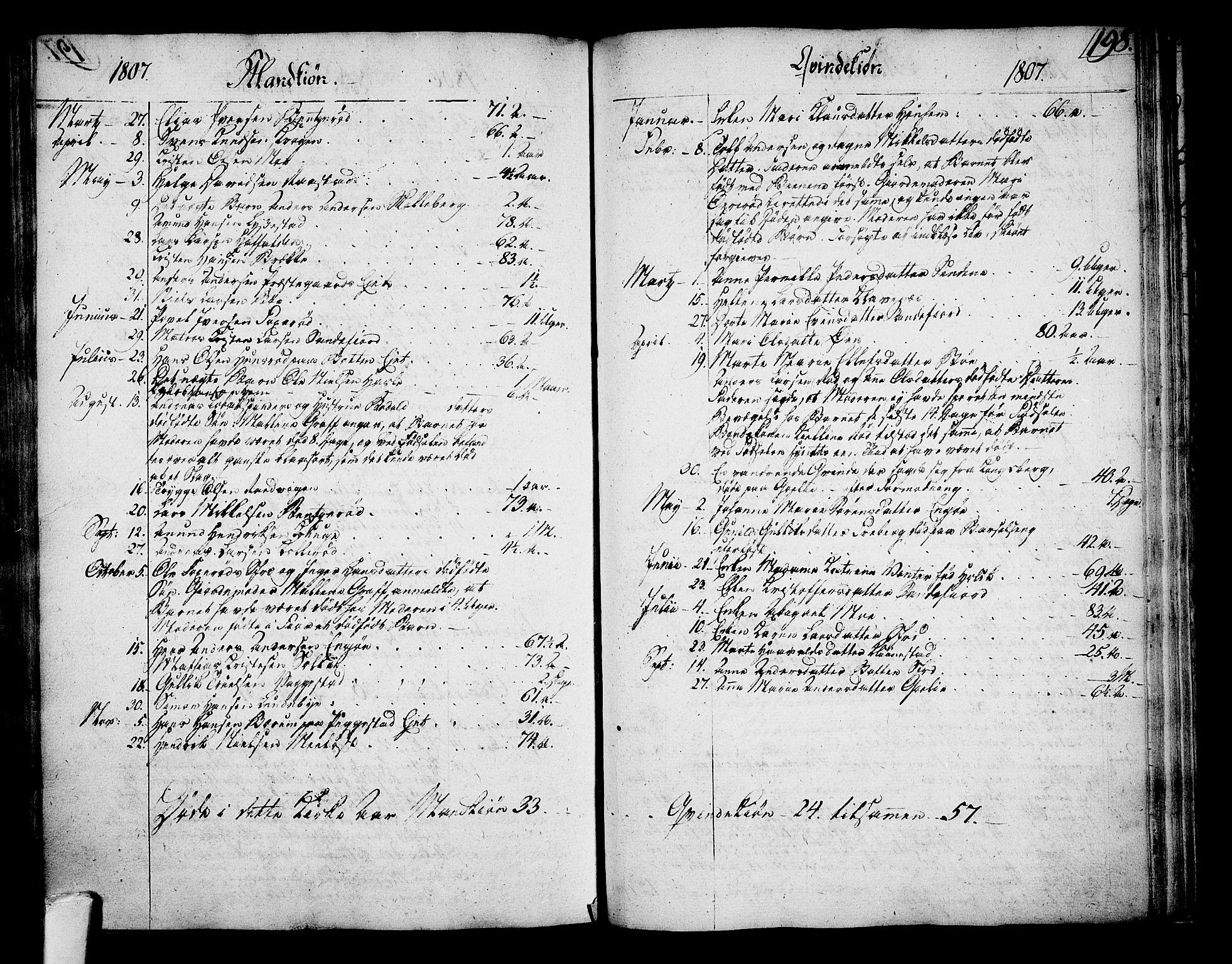 SAKO, Sandar kirkebøker, F/Fa/L0003: Ministerialbok nr. 3, 1789-1814, s. 198