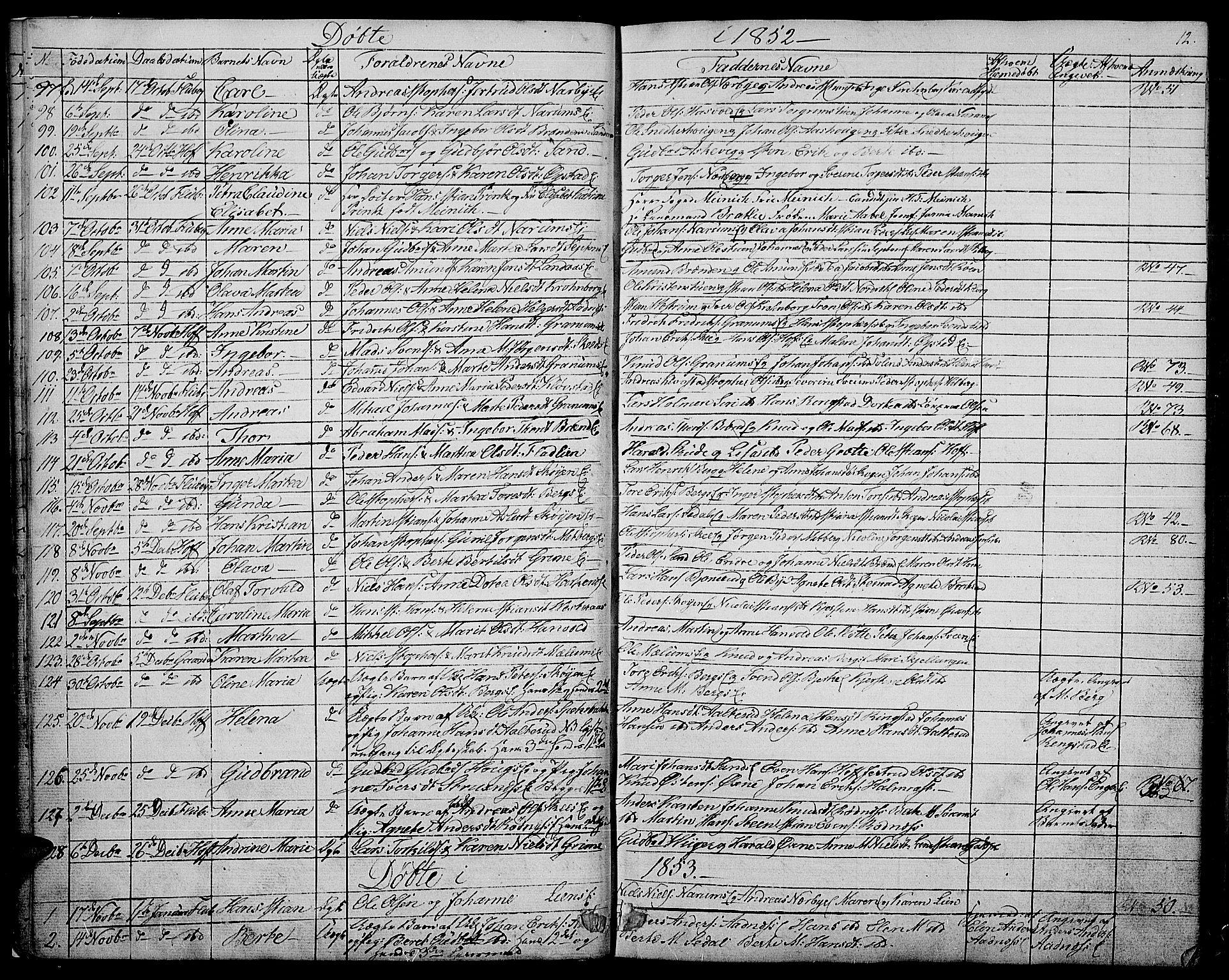 SAH, Søndre Land prestekontor, L/L0001: Klokkerbok nr. 1, 1849-1883, s. 12