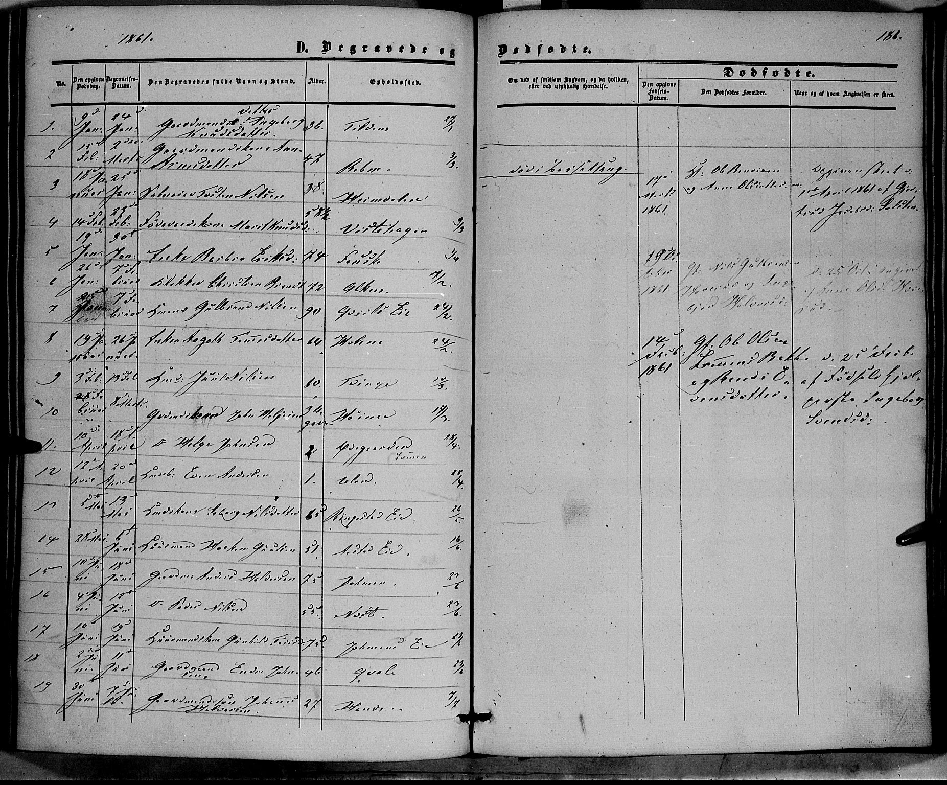 SAH, Vestre Slidre prestekontor, Ministerialbok nr. 2, 1856-1864, s. 186