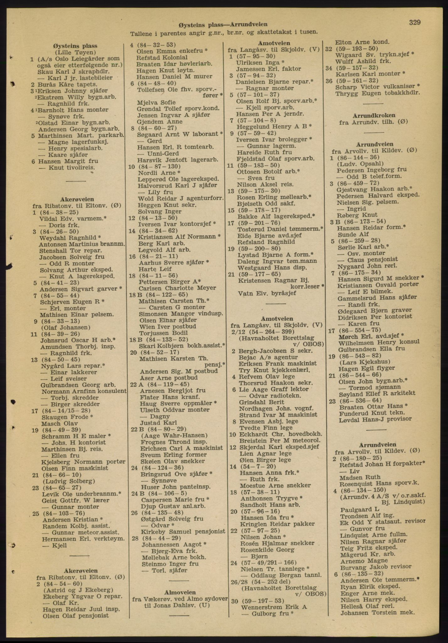 RA, Oslo adressebok (publikasjon)*, 1955, s. 329