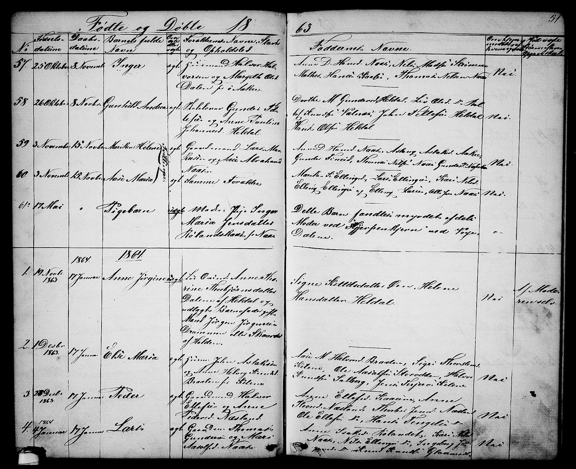 SAKO, Drangedal kirkebøker, G/Ga/L0002: Klokkerbok nr. I 2, 1856-1887, s. 51
