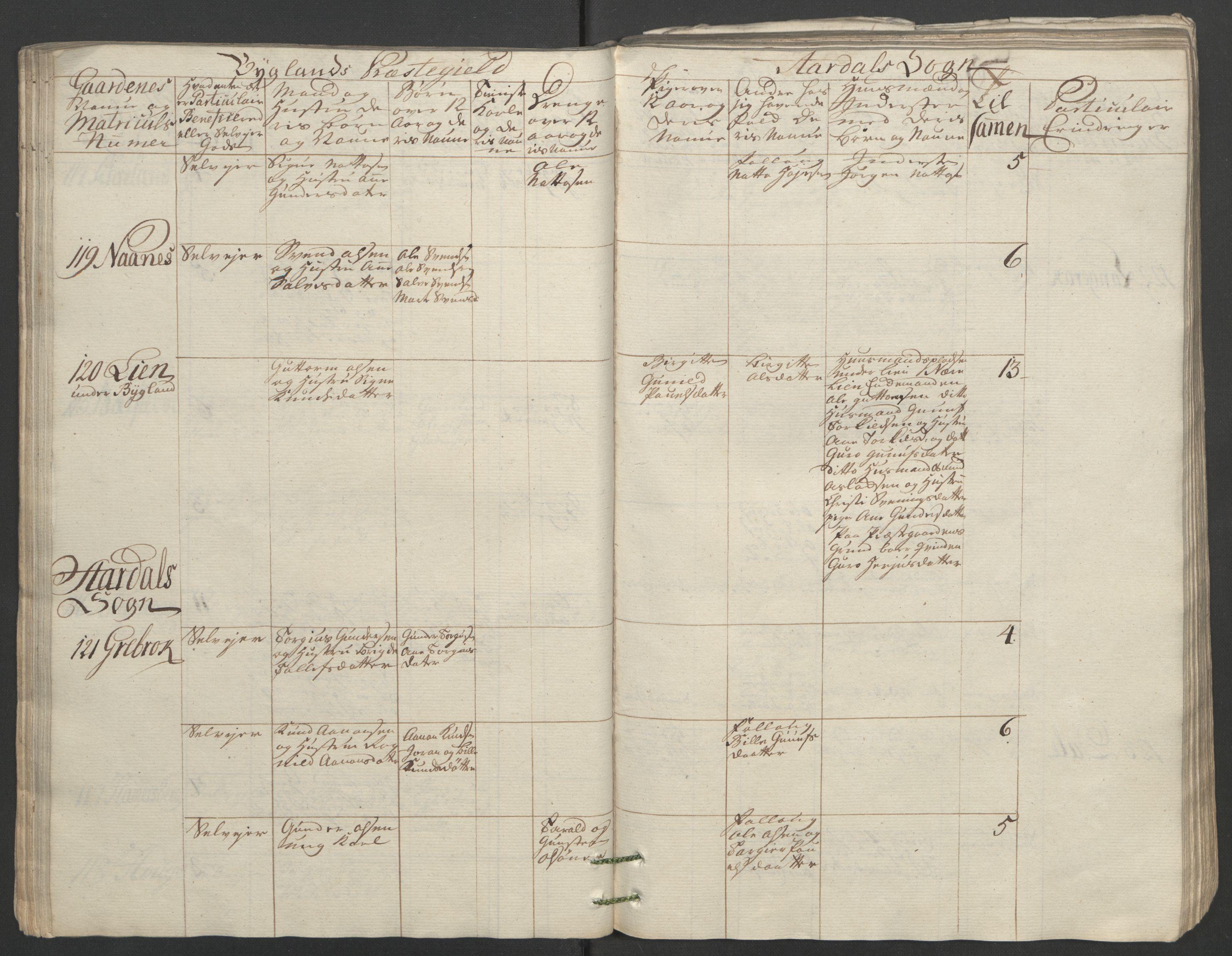 RA, Rentekammeret inntil 1814, Reviderte regnskaper, Fogderegnskap, R40/L2517: Ekstraskatten Råbyggelag, 1762-1763, s. 70