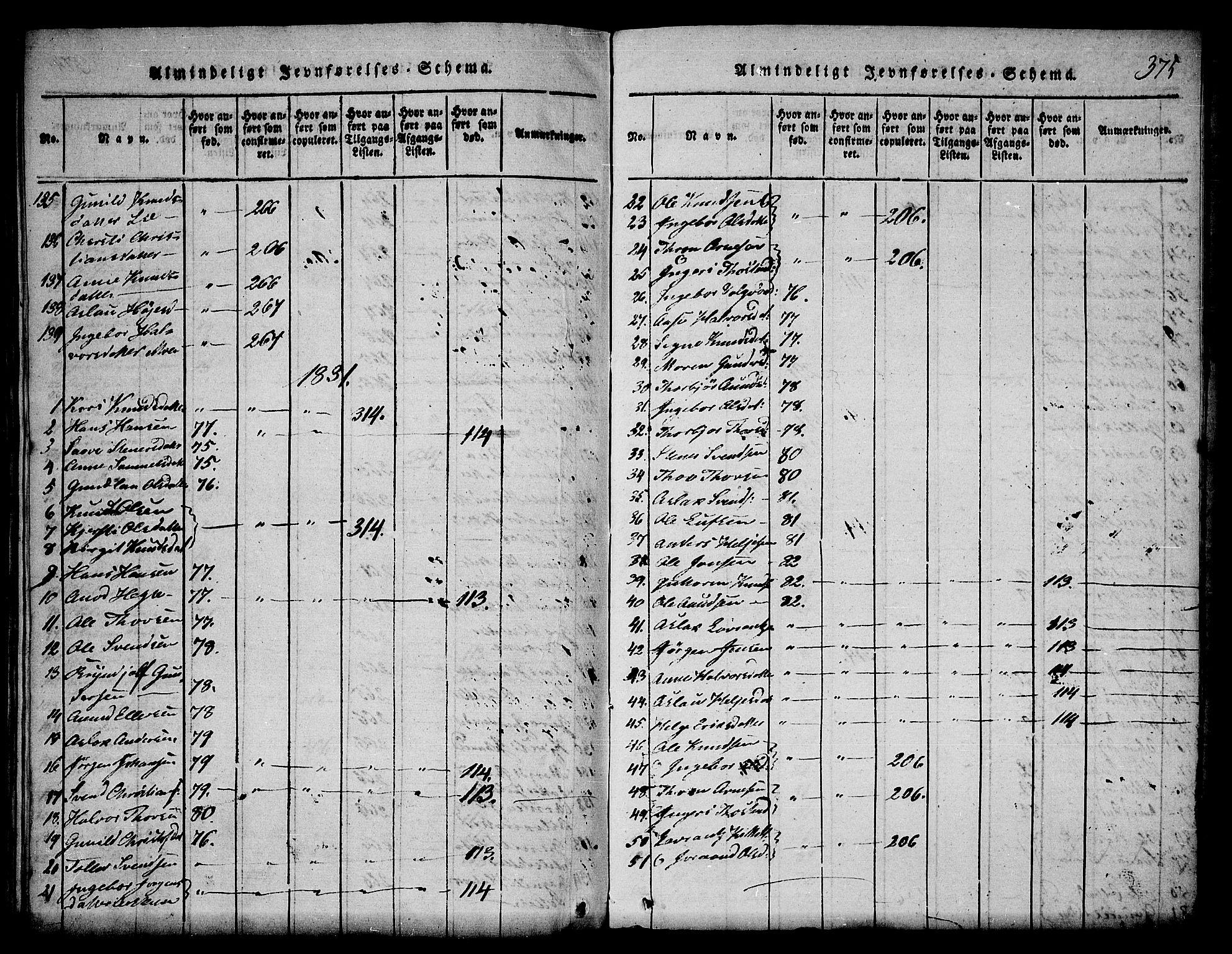 SAKO, Seljord kirkebøker, F/Fa/L0010: Ministerialbok nr. I 10, 1815-1831, s. 375