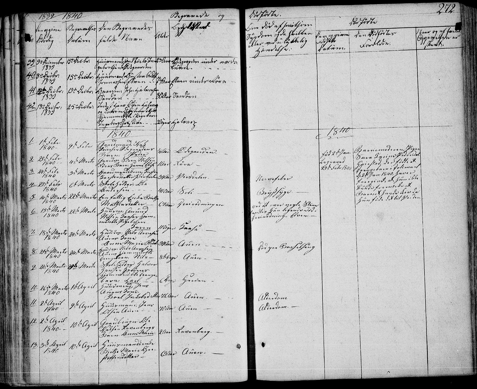 SAKO, Eidanger kirkebøker, F/Fa/L0008: Ministerialbok nr. 8, 1831-1858, s. 272