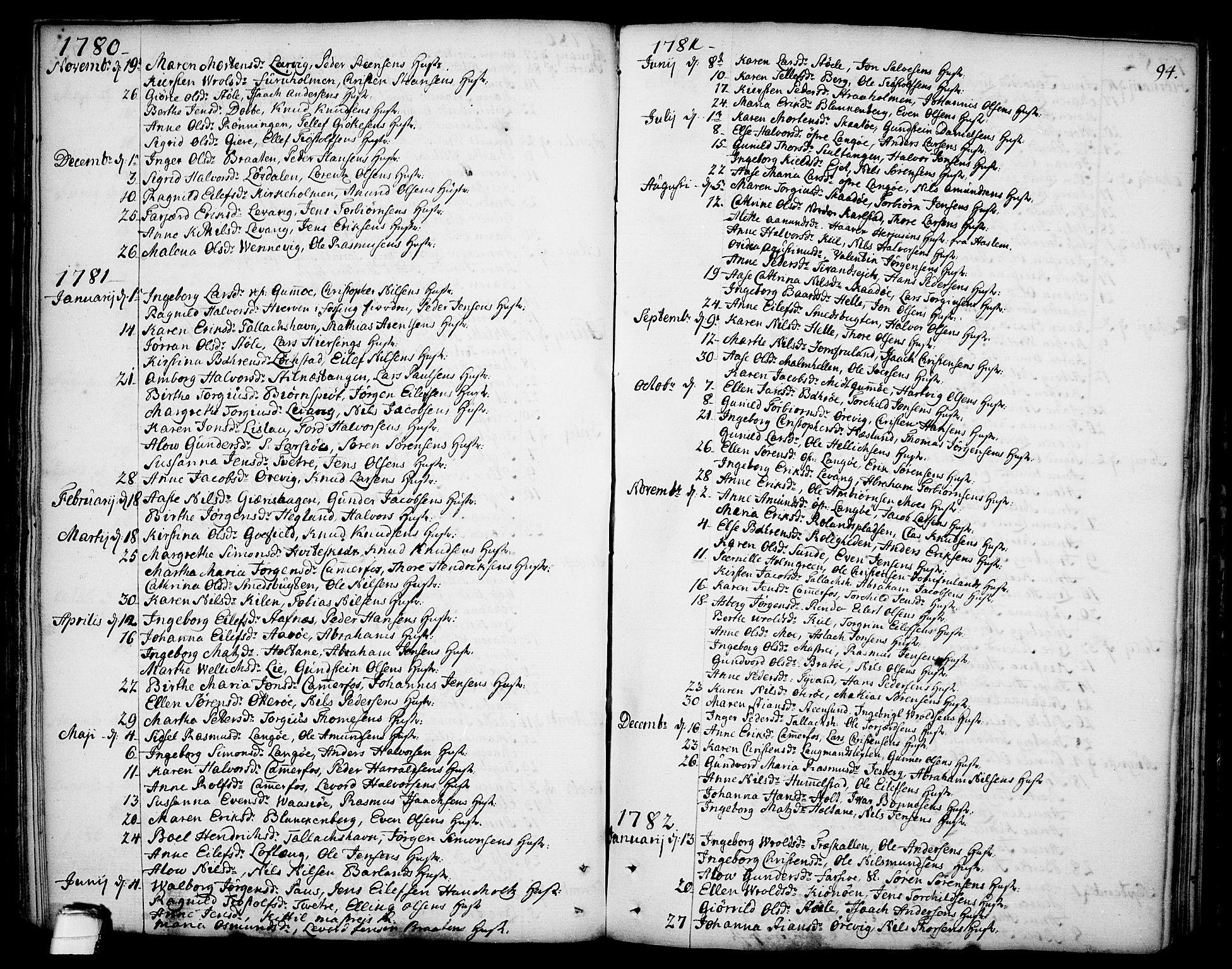 SAKO, Sannidal kirkebøker, F/Fa/L0002: Ministerialbok nr. 2, 1767-1802, s. 94