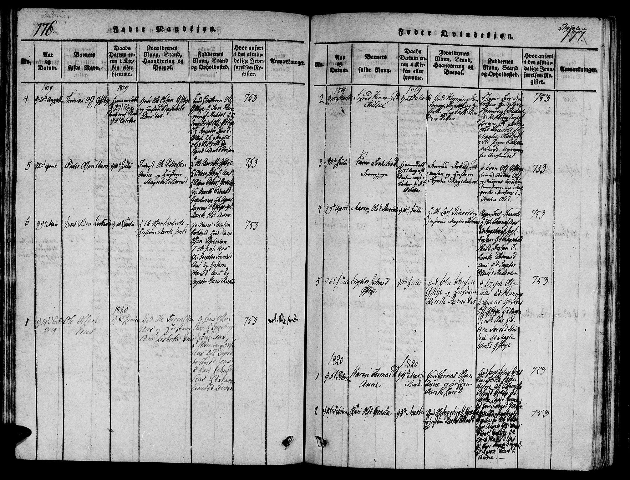 SAT, Ministerialprotokoller, klokkerbøker og fødselsregistre - Sør-Trøndelag, 695/L1142: Ministerialbok nr. 695A04 /2, 1816-1824, s. 176-177