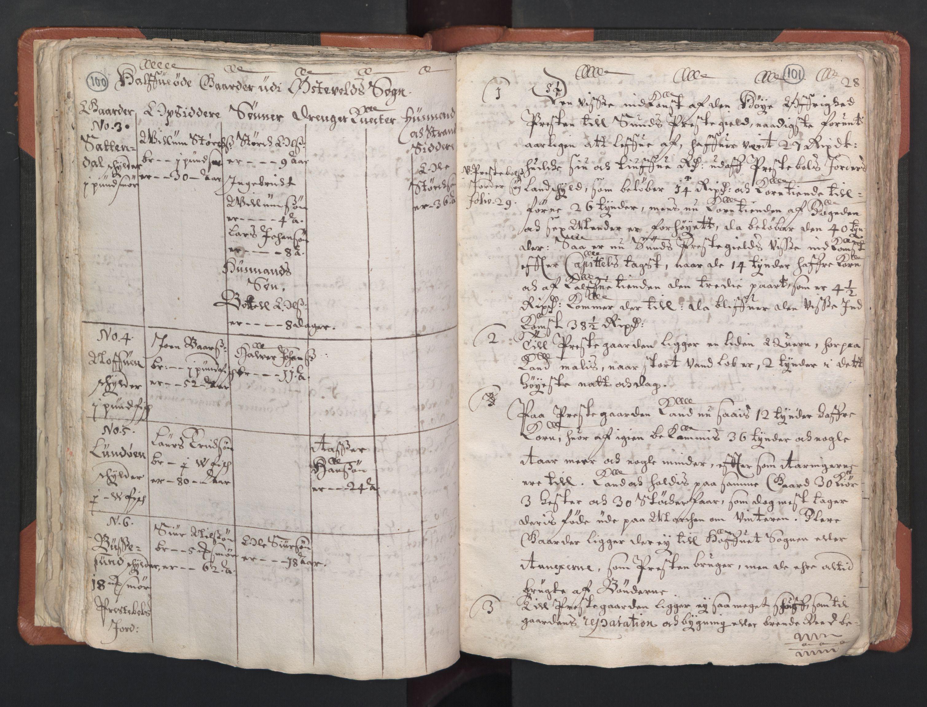 RA, Sogneprestenes manntall 1664-1666, nr. 22: Nordhordland prosti, 1664-1666, s. 100-101