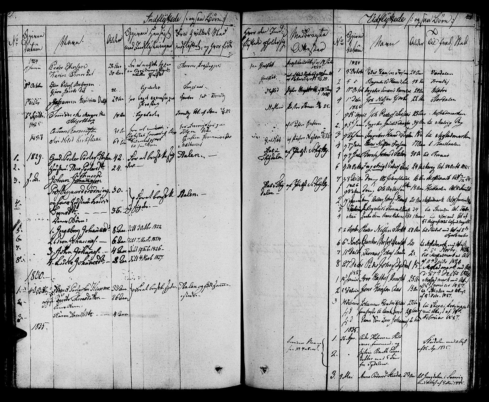 SAT, Ministerialprotokoller, klokkerbøker og fødselsregistre - Sør-Trøndelag, 695/L1143: Ministerialbok nr. 695A05 /1, 1824-1842, s. 421
