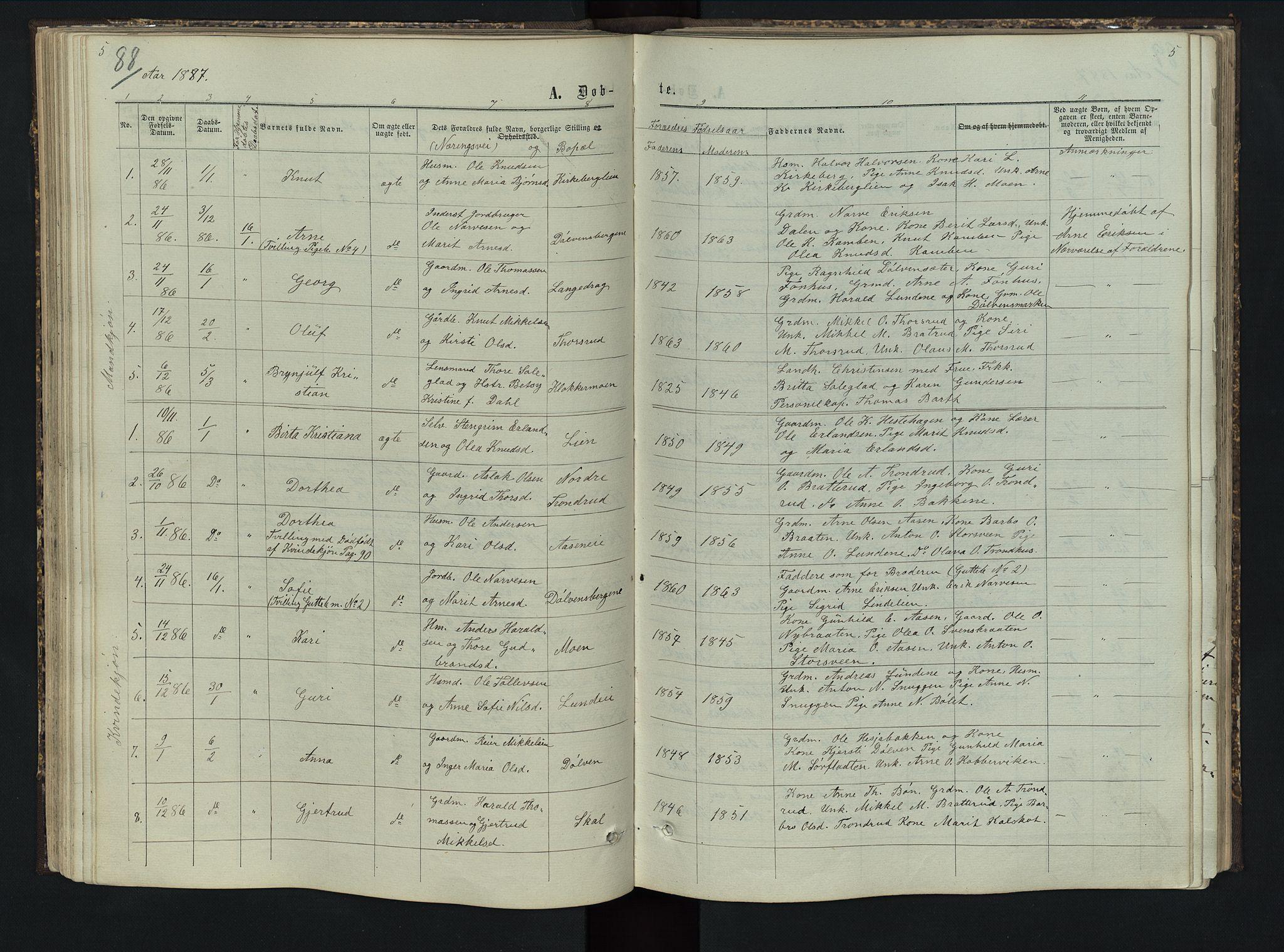 SAH, Sør-Aurdal prestekontor, Klokkerbok nr. 5, 1866-1893, s. 88