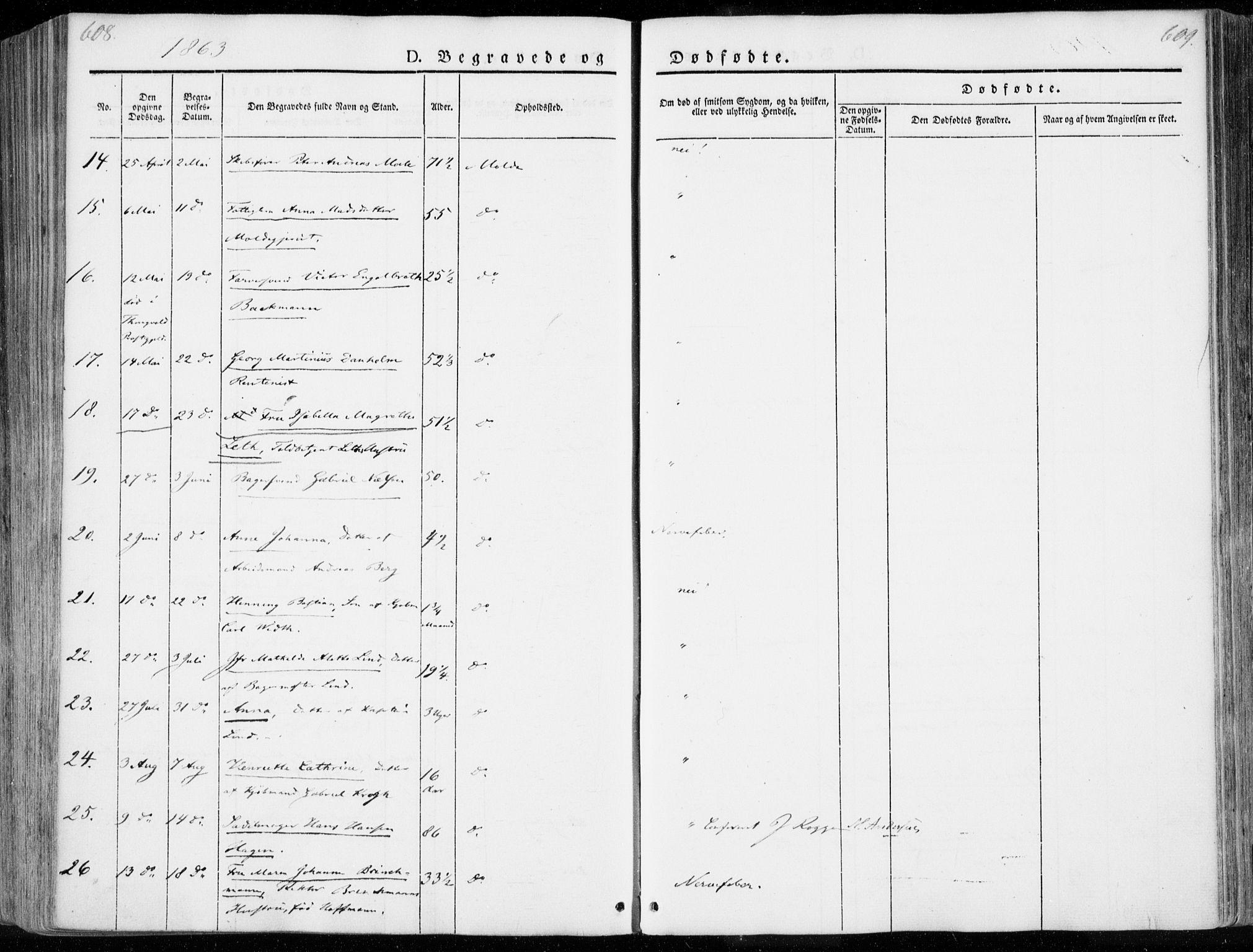 SAT, Ministerialprotokoller, klokkerbøker og fødselsregistre - Møre og Romsdal, 558/L0689: Ministerialbok nr. 558A03, 1843-1872, s. 608-609