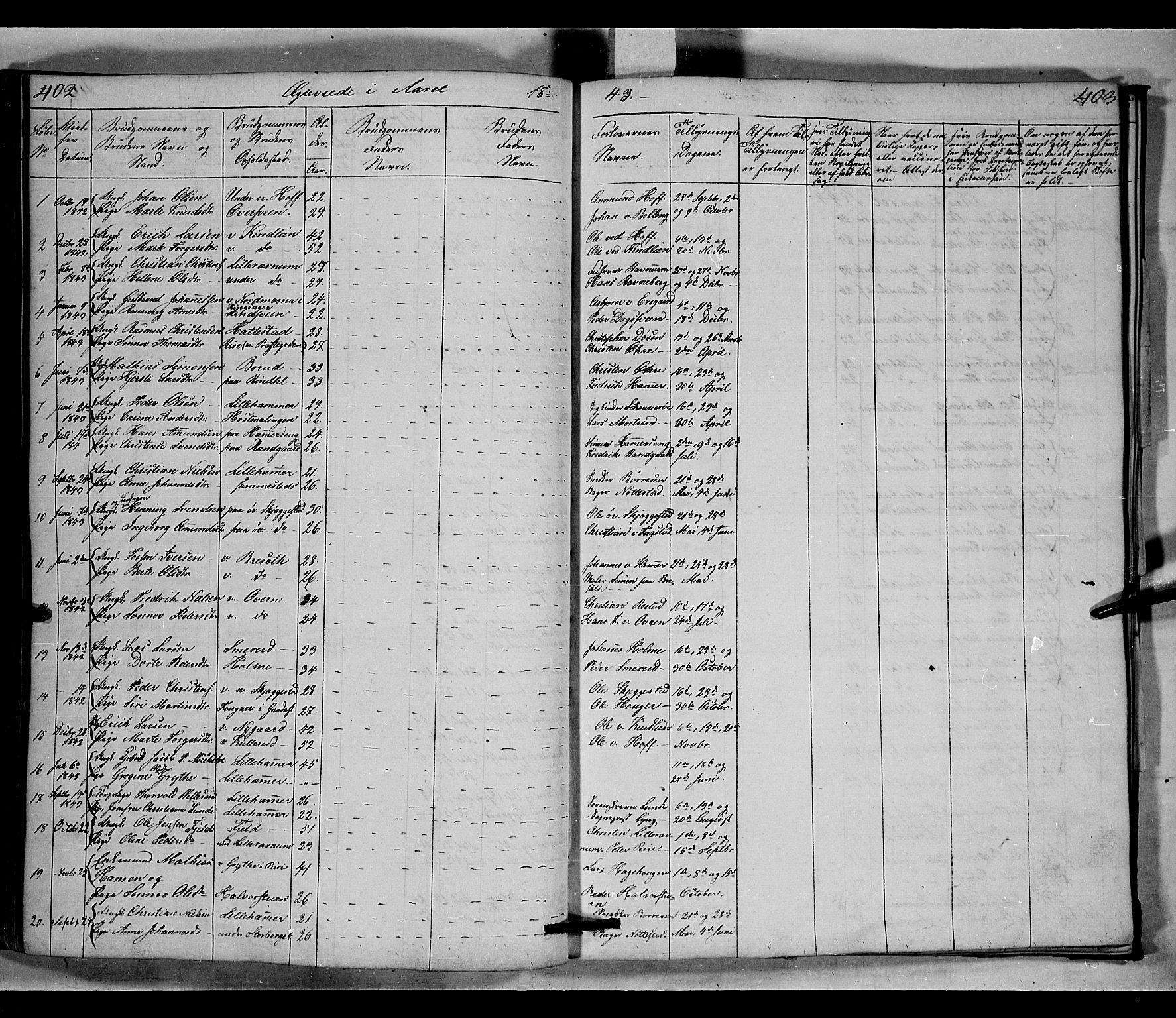 SAH, Fåberg prestekontor, Klokkerbok nr. 6, 1837-1855, s. 402-403