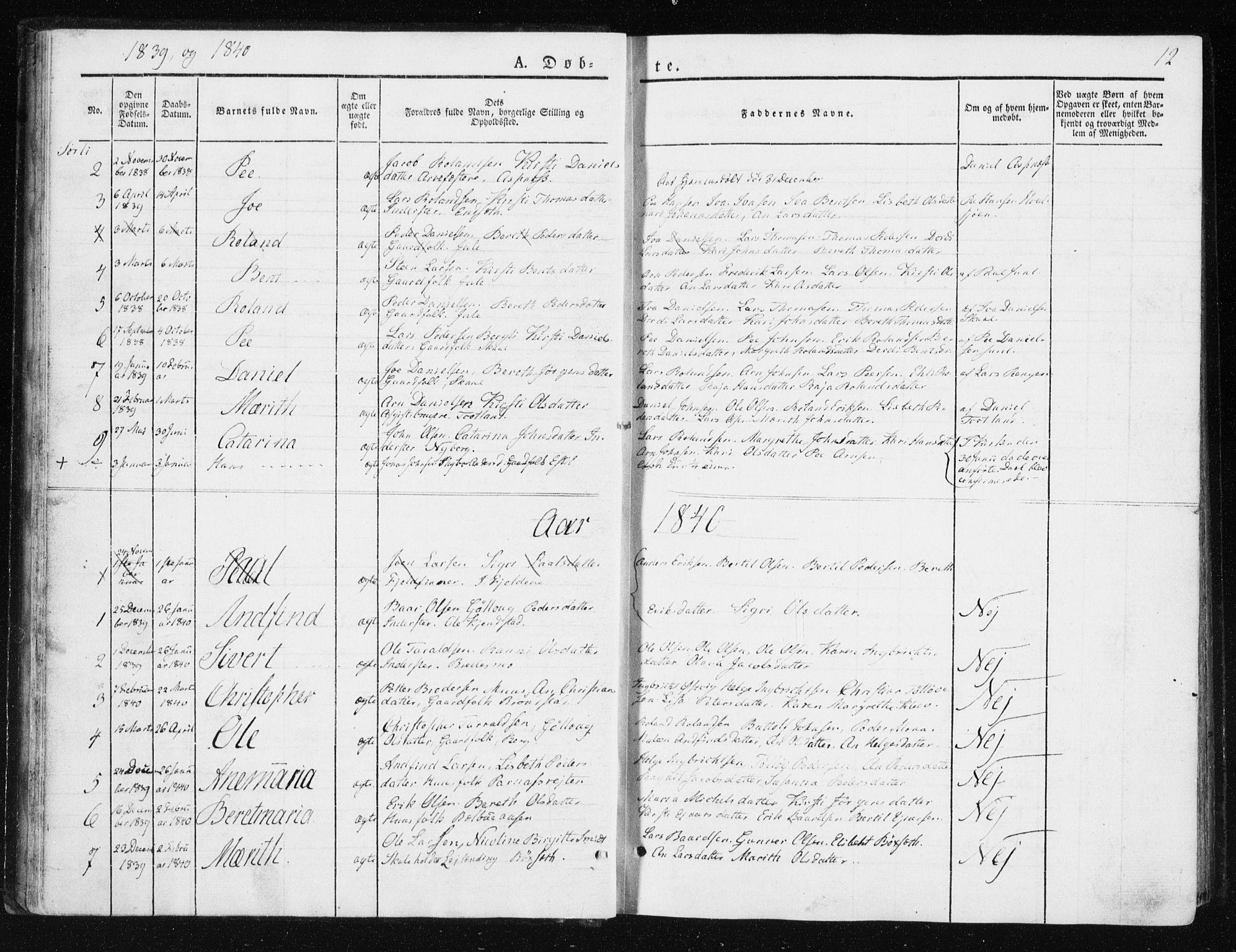 SAT, Ministerialprotokoller, klokkerbøker og fødselsregistre - Nord-Trøndelag, 749/L0470: Ministerialbok nr. 749A04, 1834-1853, s. 12