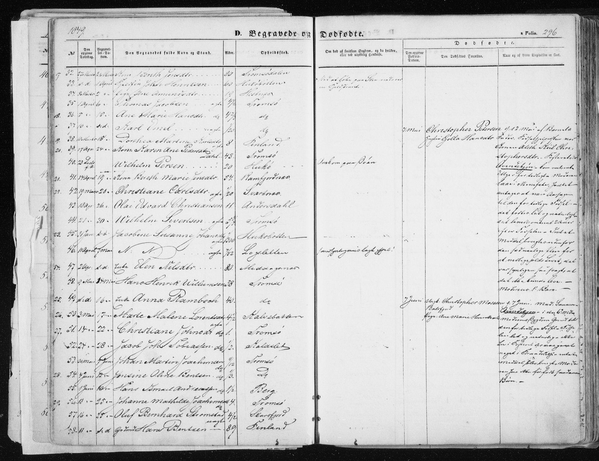 SATØ, Tromsø sokneprestkontor/stiftsprosti/domprosti, G/Ga/L0010kirke: Ministerialbok nr. 10, 1848-1855, s. 296