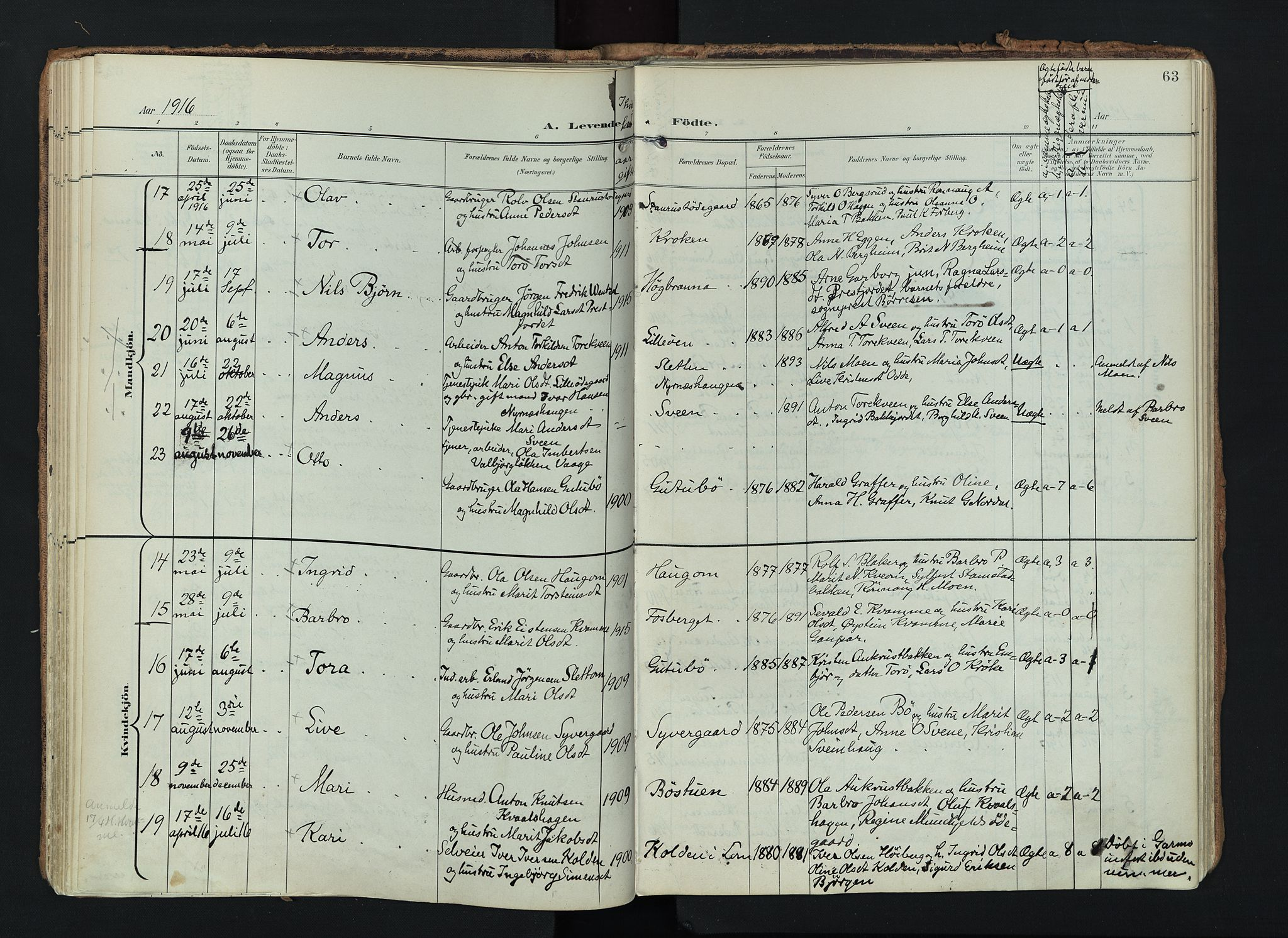 SAH, Lom prestekontor, K/L0010: Ministerialbok nr. 10, 1899-1926, s. 63