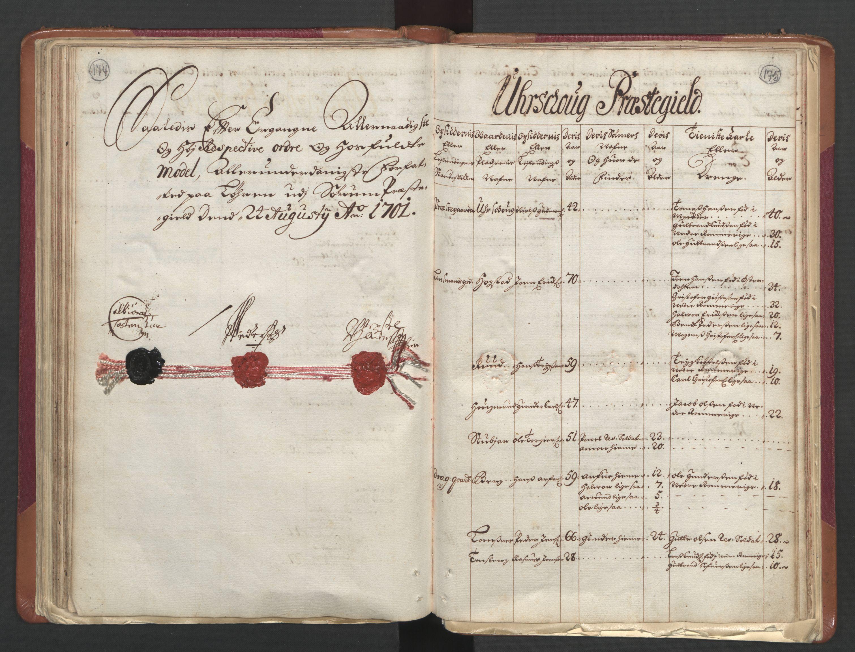 RA, Manntallet 1701, nr. 1: Moss, Onsøy, Tune og Veme fogderi og Nedre Romerike fogderi, 1701, s. 174-175
