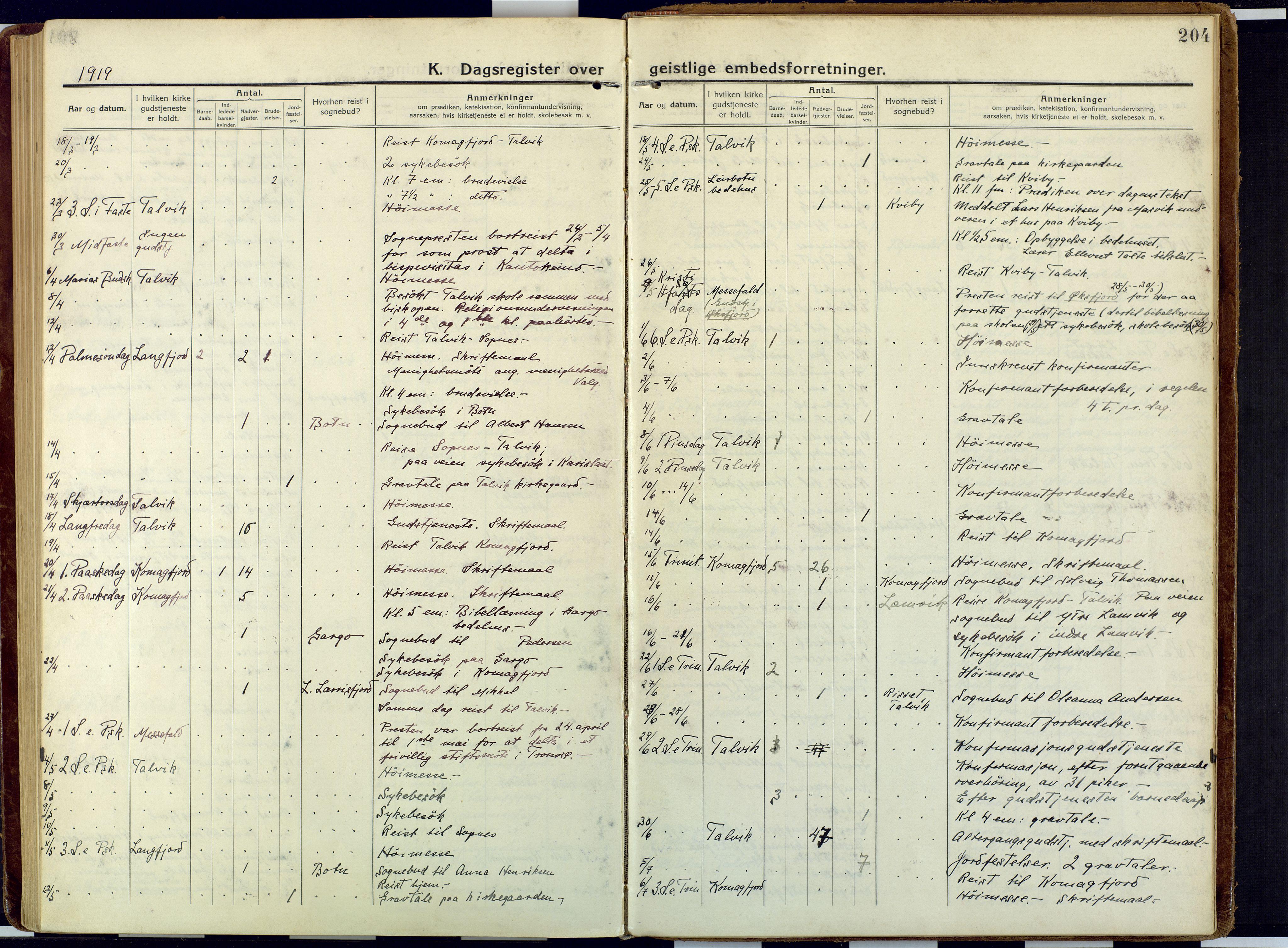 SATØ, Talvik sokneprestkontor, H/Ha/L0018kirke: Ministerialbok nr. 18, 1915-1924, s. 204