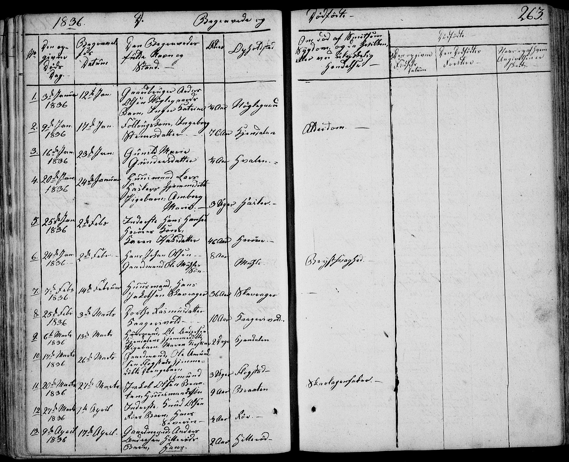 SAKO, Eidanger kirkebøker, F/Fa/L0008: Ministerialbok nr. 8, 1831-1858, s. 263