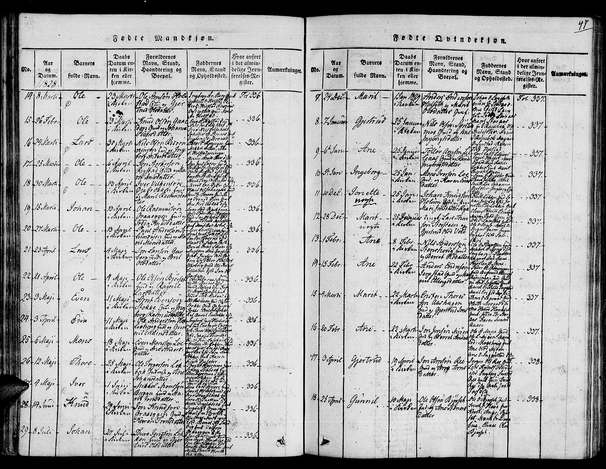 SAT, Ministerialprotokoller, klokkerbøker og fødselsregistre - Sør-Trøndelag, 672/L0853: Ministerialbok nr. 672A06 /1, 1816-1829, s. 47