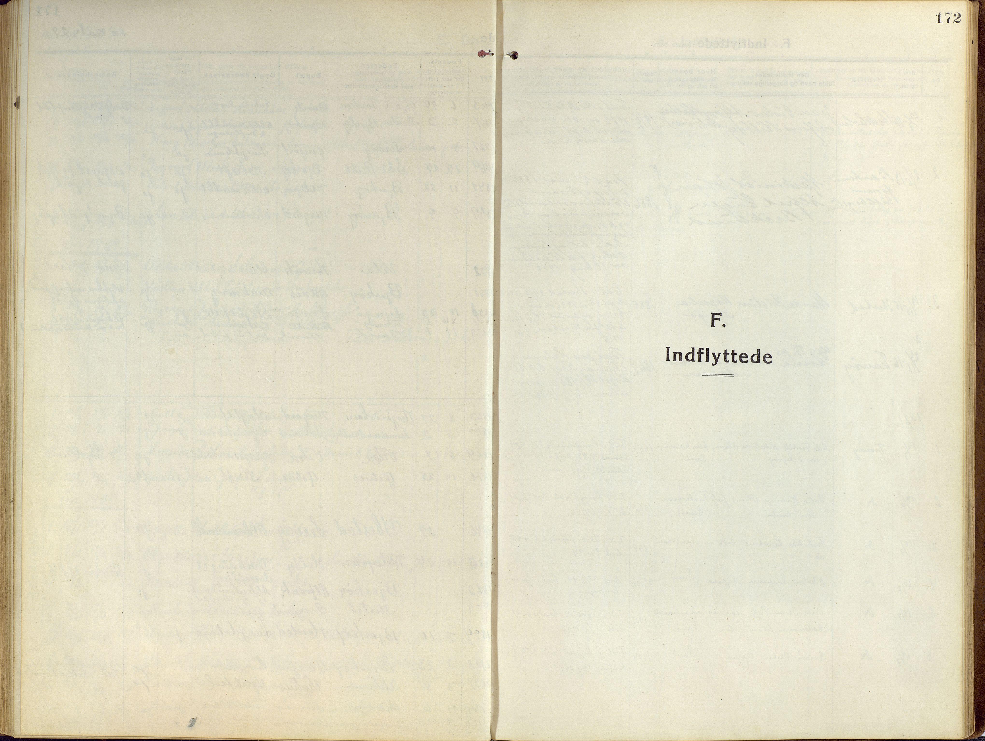 SATØ, Sand/Bjarkøy sokneprestkontor, I/Ia/Iaa/L0006kirke: Ministerialbok nr. 6, 1915-1929, s. 172