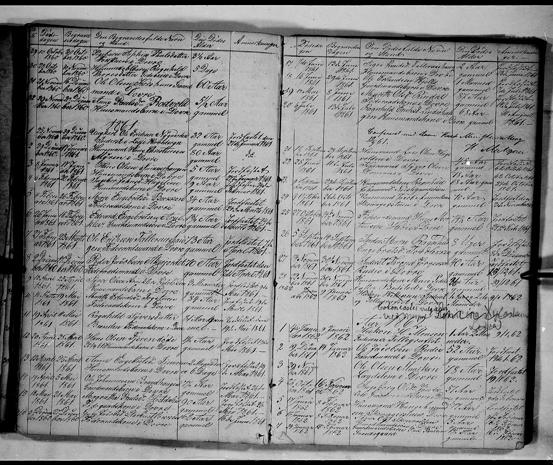 SAH, Lesja prestekontor, Klokkerbok nr. 3, 1842-1862, s. 128-129