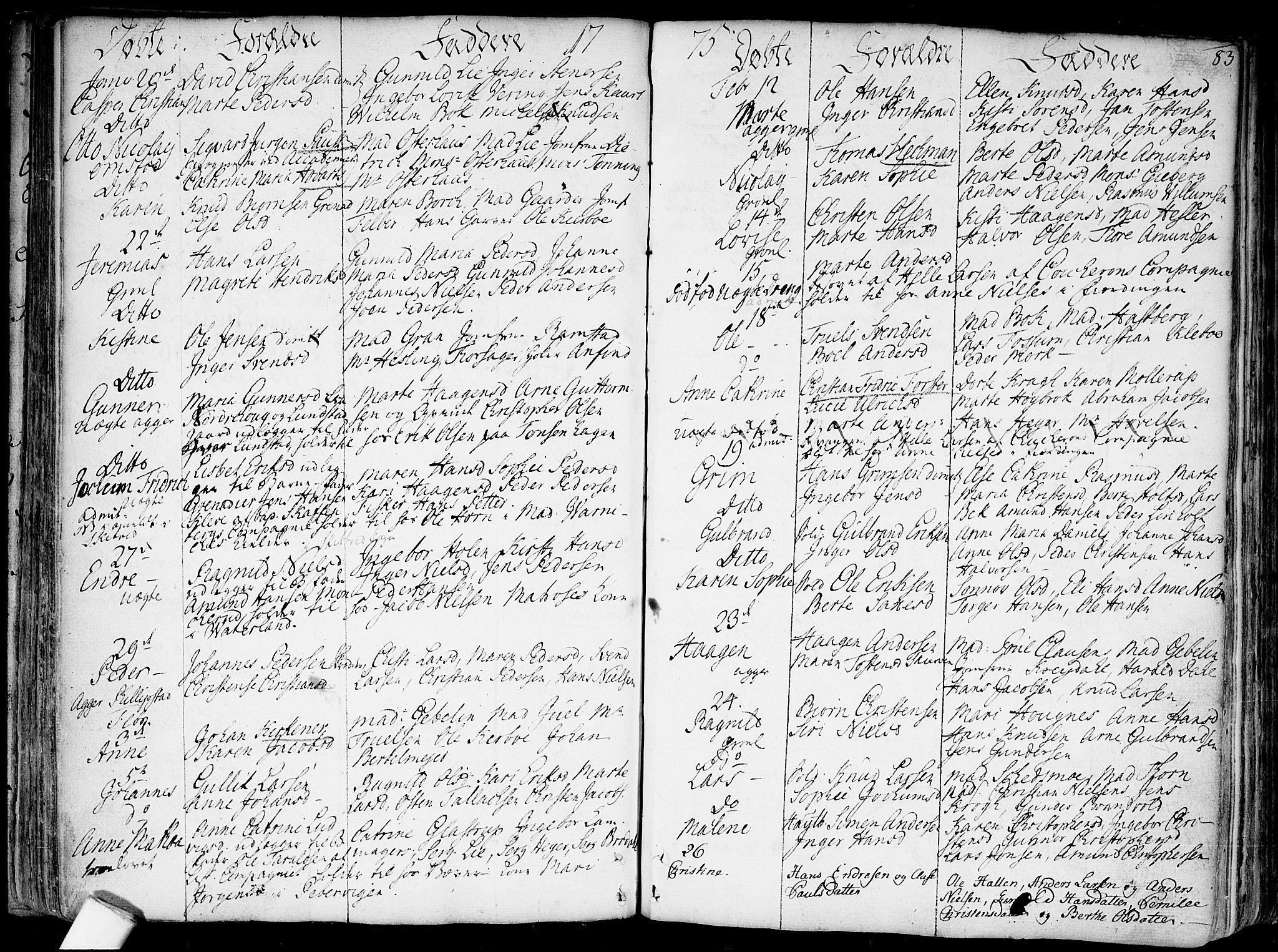 SAO, Garnisonsmenigheten Kirkebøker, F/Fa/L0002: Ministerialbok nr. 2, 1757-1776, s. 83