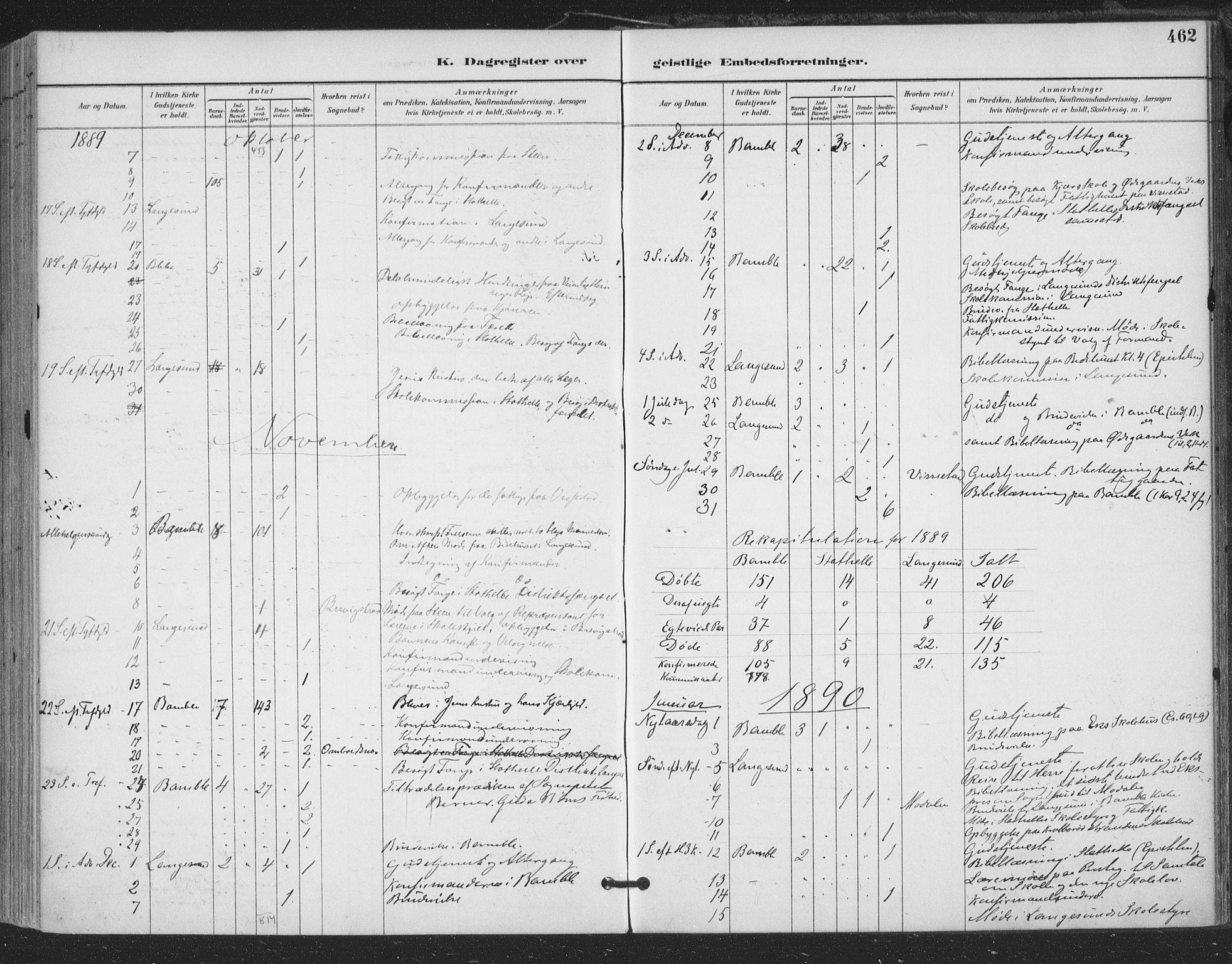 SAKO, Bamble kirkebøker, F/Fa/L0008: Ministerialbok nr. I 8, 1888-1900, s. 462