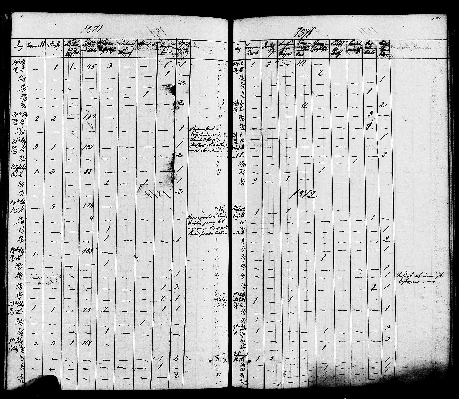 SAKO, Heddal kirkebøker, F/Fa/L0007: Ministerialbok nr. I 7, 1855-1877, s. 523